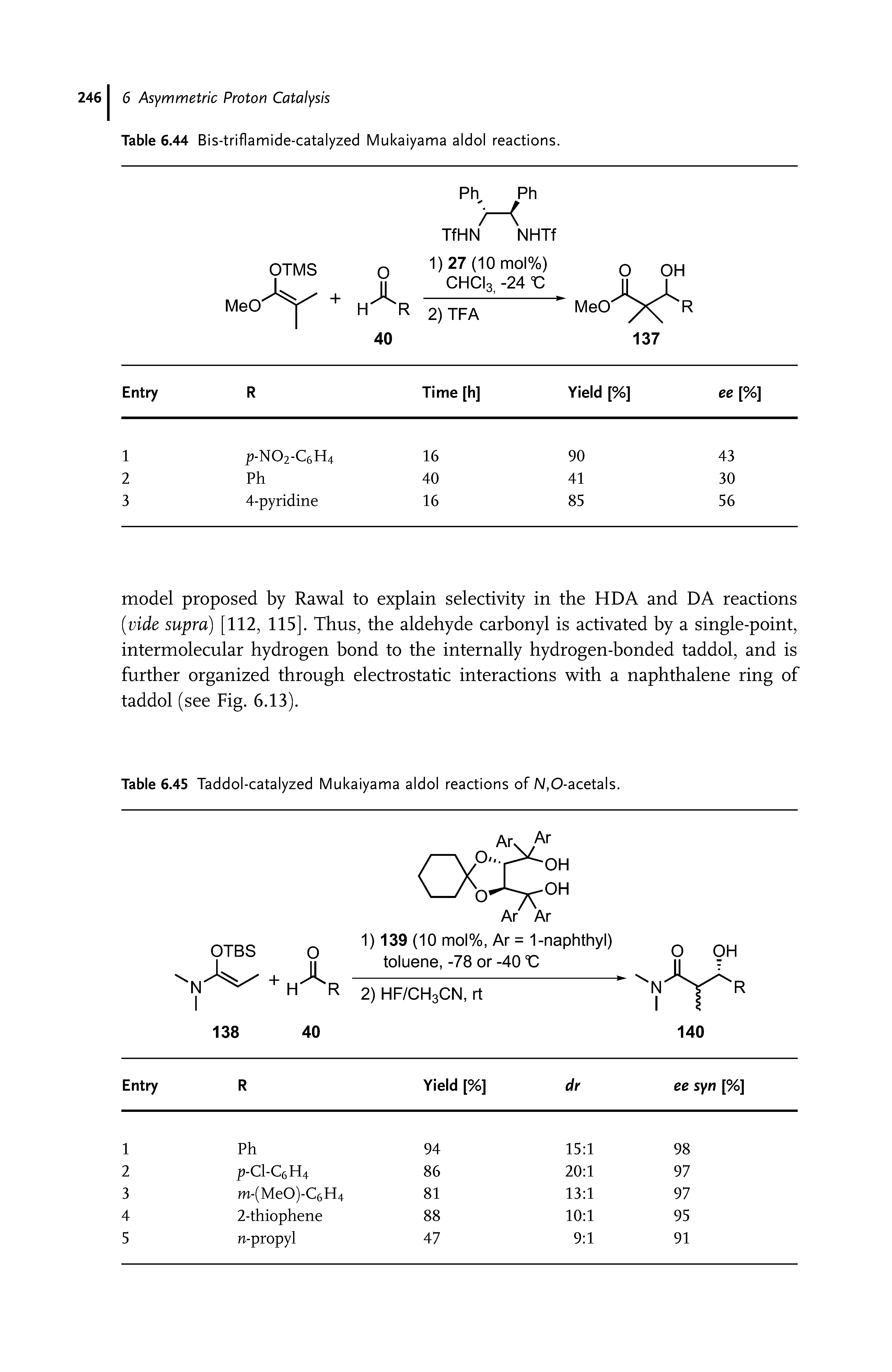 "Table 6.45 <a href=""/info/mukaiyama_taddol_catalyzed"">Taddol-catalyzed Mukaiyama</a> <a href=""/info/in_the_aldol_reaction"">aldol reactions</a> of N,Q-acetals."