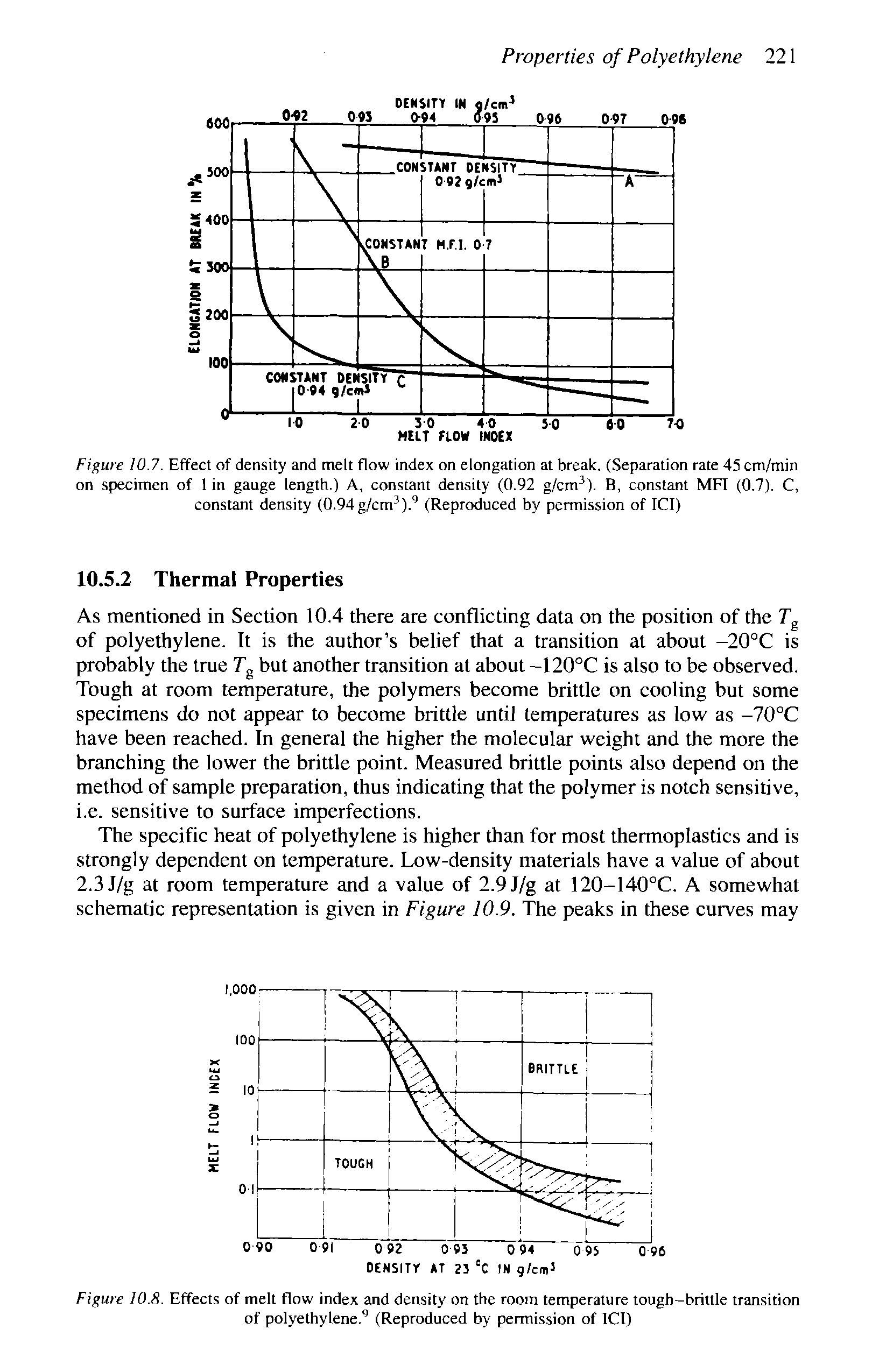 "Figure 10.8. Effects of <a href=""/info/melt_flow_index"">melt flow index</a> and density on the room <a href=""/info/brittle_tough_transition_temperature"">temperature tough-brittle transition</a> of polyethylene. (Reproduced by permission of ICI)"