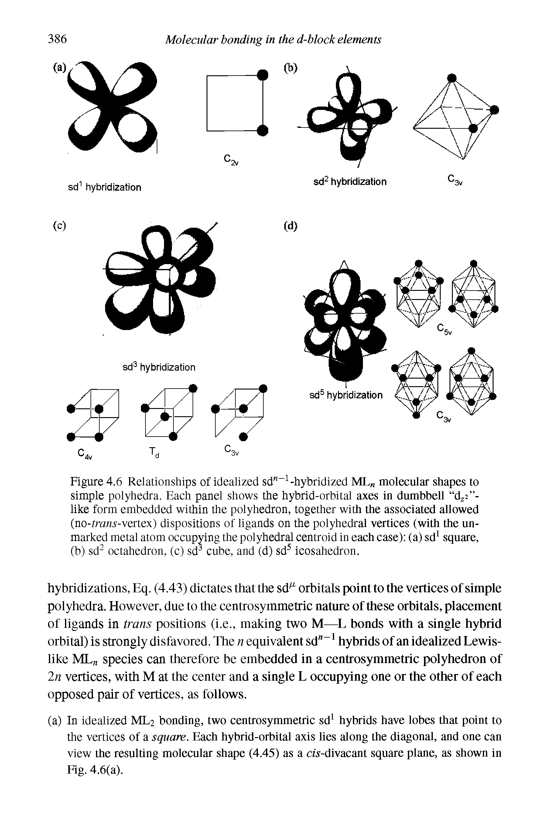 "Figure 4.6 Relationships of idealized sd -1 -hybridized ML <a href=""/info/molecular_shape"">molecular shapes</a> to simple polyhedra. Each panel shows the <a href=""/info/orbitals_hybrid"">hybrid-orbital</a> axes in dumbbell dz2 -like form embedded within the polyhedron, together with the associated allowed (no-hms-vertex) dispositions of ligands on the polyhedral vertices (with the unmarked <a href=""/info/metal_atom"">metal atom</a> occupying the polyhedral centroid in each case) (a) sd1 square, (b) sd2 octahedron, (c) sd3 cube, and (d) sd5 icosahedron."
