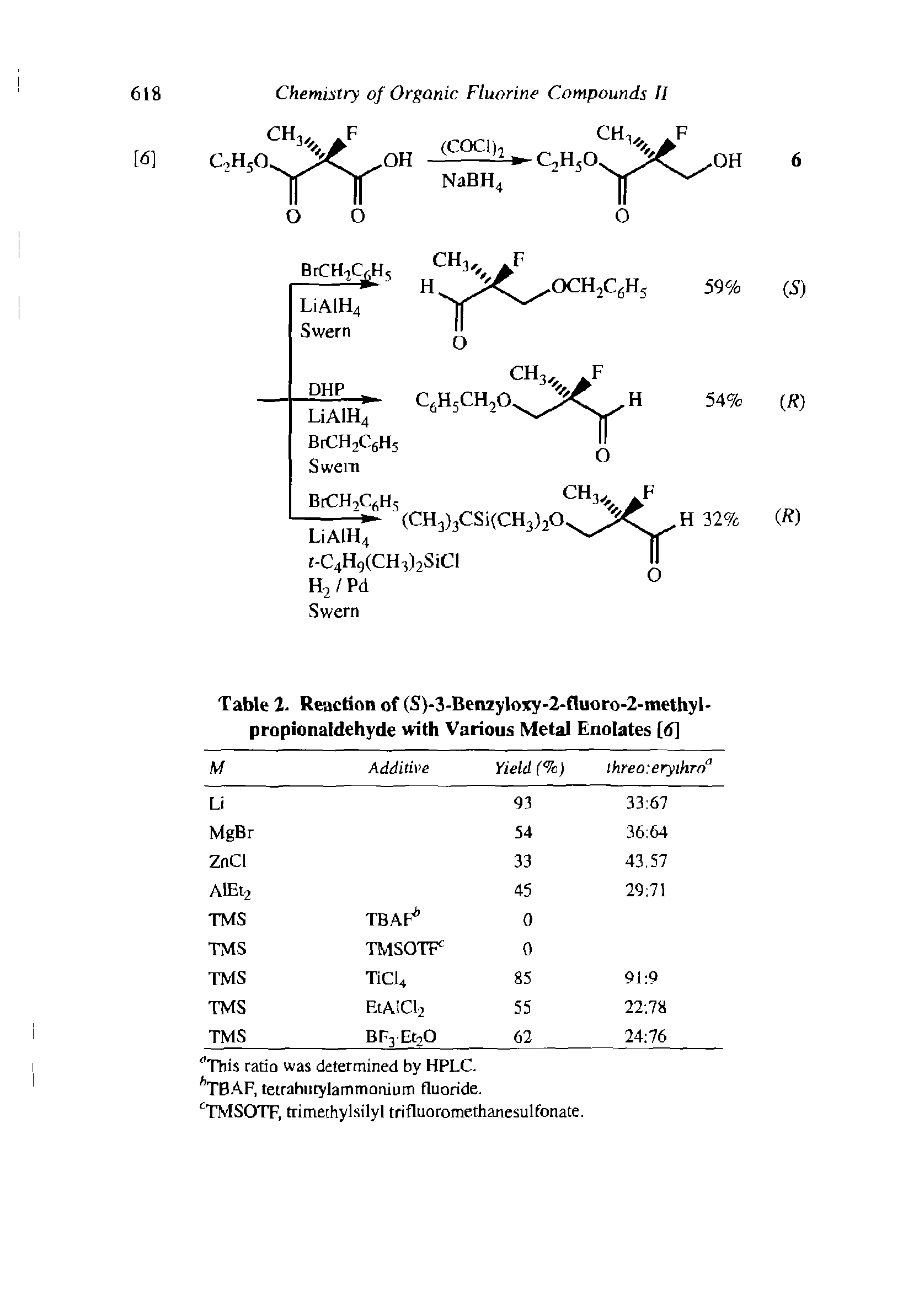 "Table 2. Reaction of (S)-3-Ben2yloxy-2-fluoro-2-<a href=""/info/methyl_propionaldehyde"">methyl-propionaldehyde</a> with <a href=""/info/metal_for_various"">Various Metal</a> Enolates [d]"