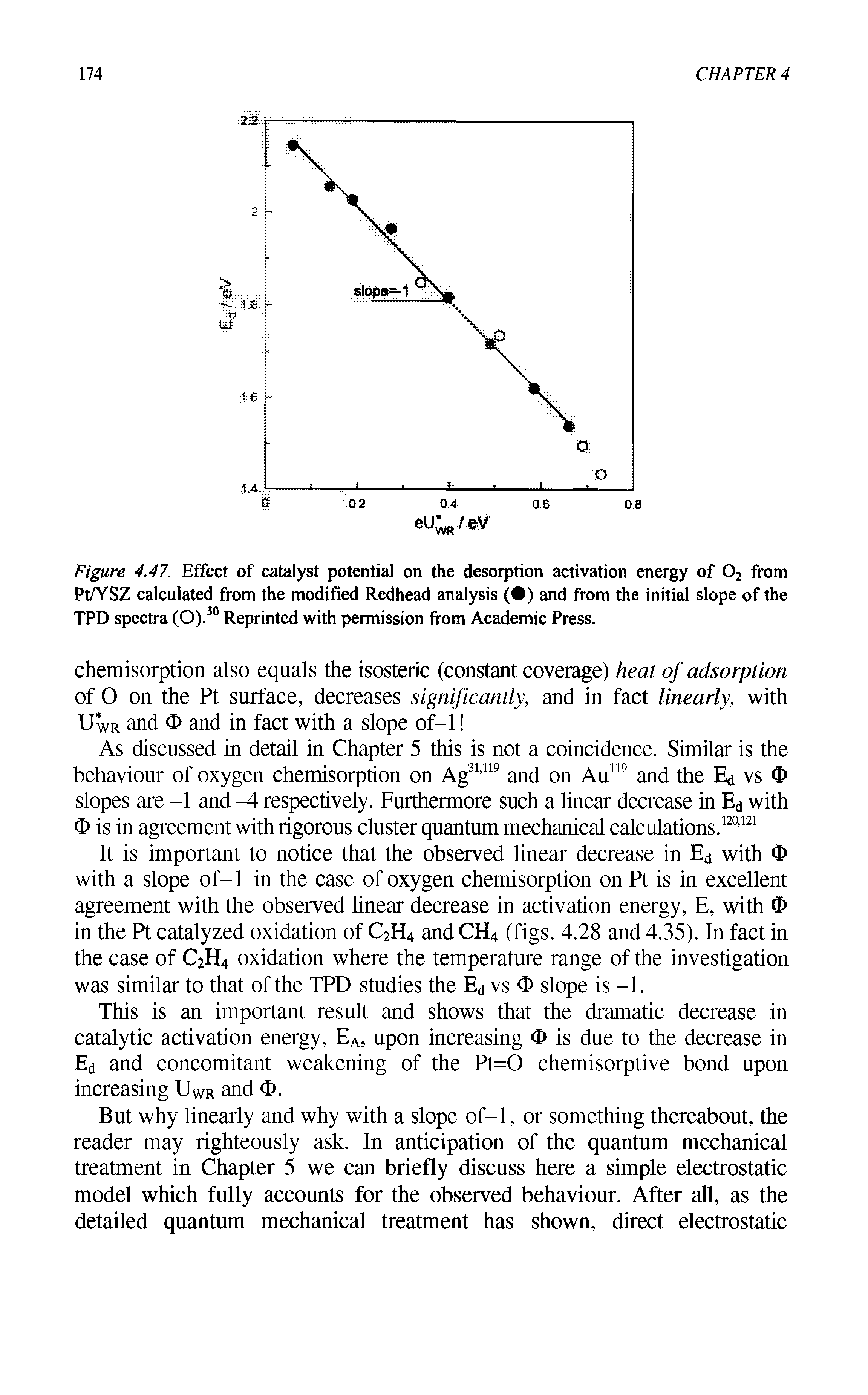"Figure 4.47. Effect of catalyst potential on the <a href=""/info/desorption_activation_energy_for"">desorption activation energy</a> of 02 from Pt/YSZ <a href=""/info/ka_calculation_of_from_pka"">calculated from</a> the modified <a href=""/info/redhead_analysis"">Redhead analysis</a> ( ) and from the <a href=""/info/initial_slopes"">initial slope</a> of the TPD spectra (O).30 Reprinted with permission from Academic Press."