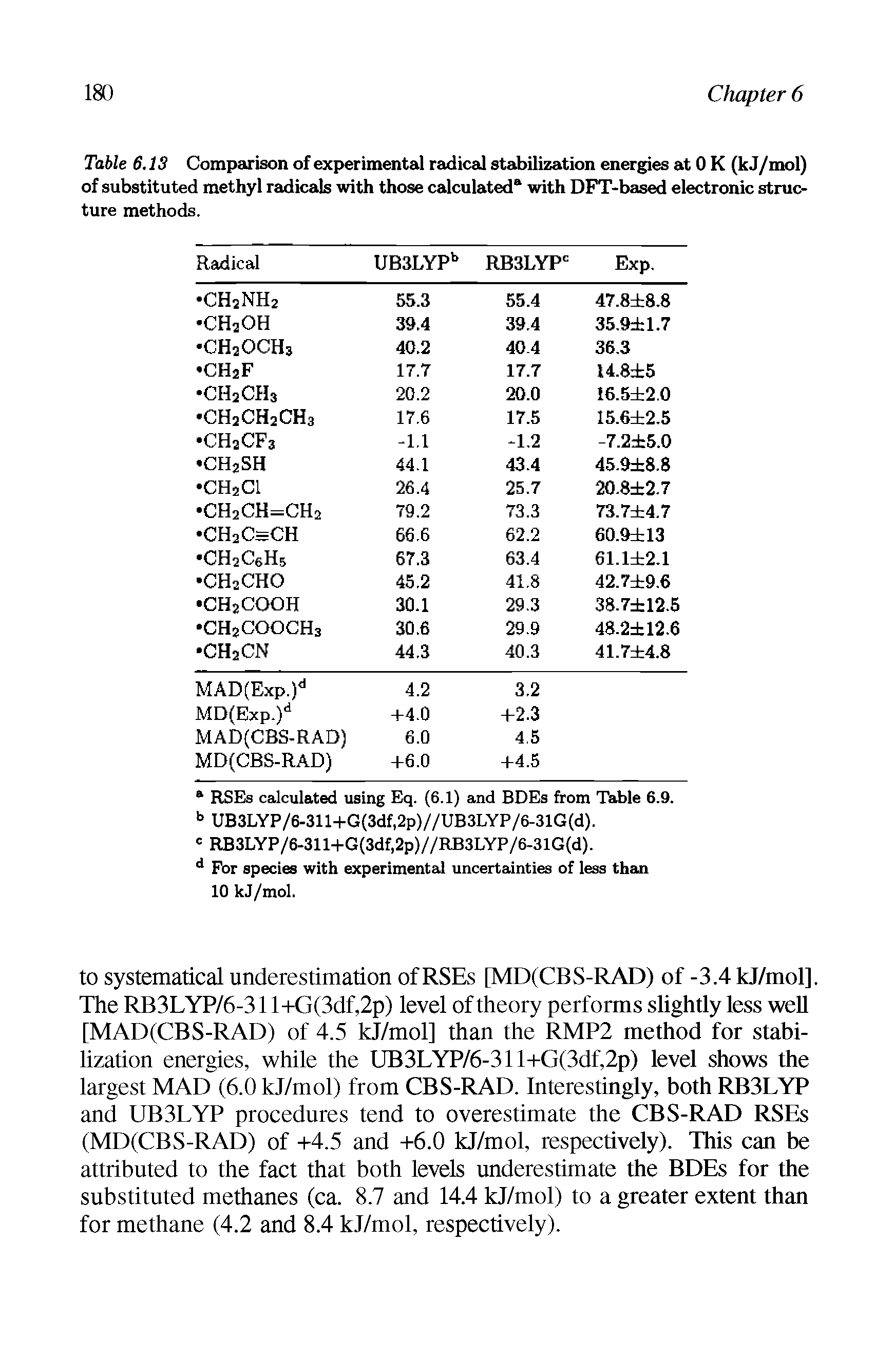 Table 6.13 Comparison of experimental radical stabilization energies at 0 K (k J/mol) of substituted methyl radicals with those calculated with DFT-based electronic structure methods.