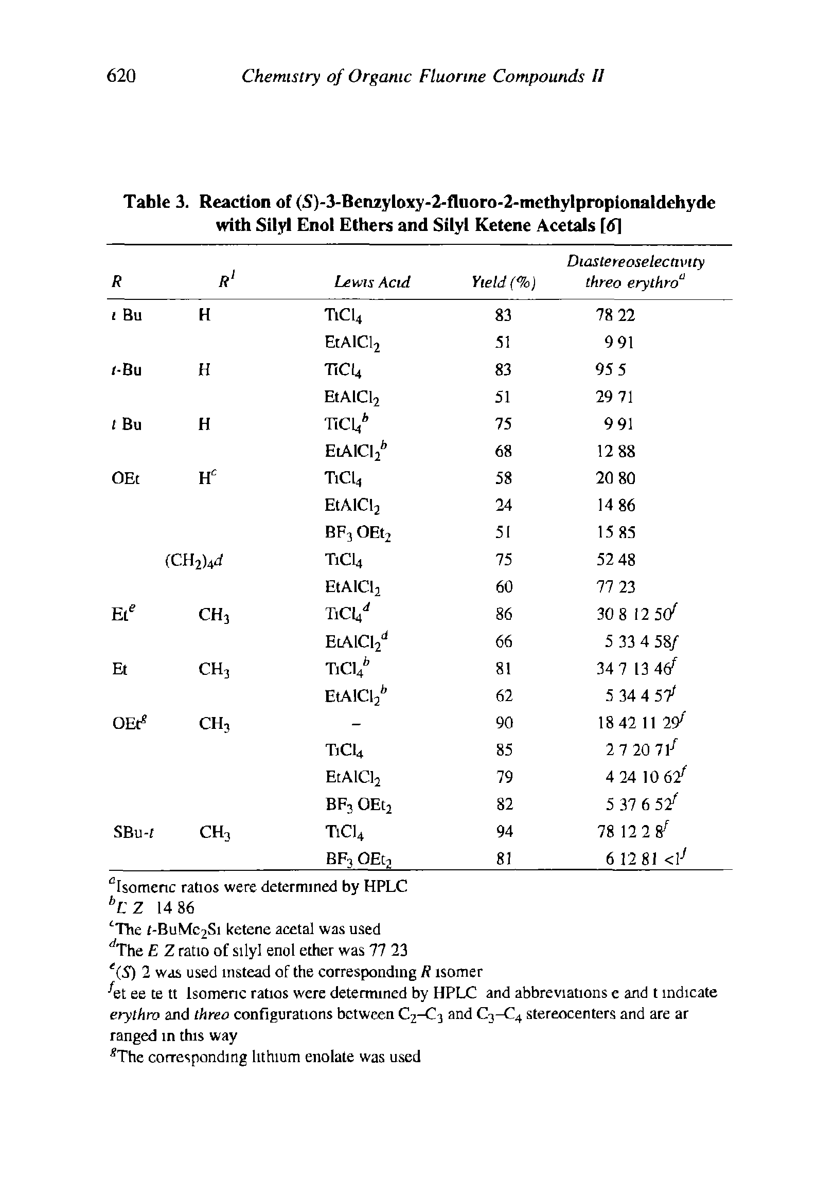 "Table 3. Reaction of (5)-3-Ben2yloxy-2-fIuoro-2-methylpropionaldehyde with <a href=""/info/silyl_enol_ethers"">Silyl Enol Ethers</a> and Silyl Ketene Acetals [6]"