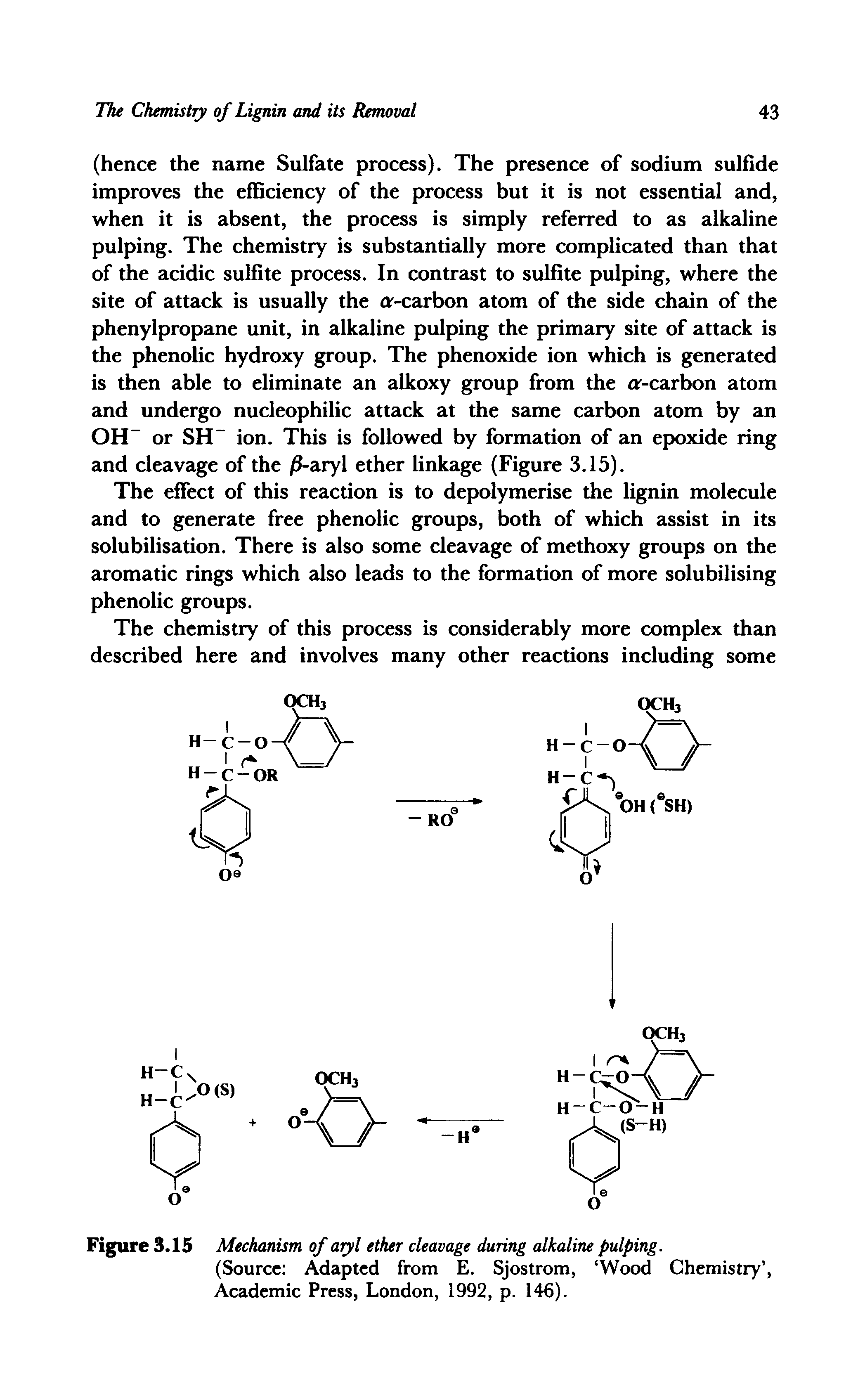 Figure 3.15 Mechanism of aryl ether cleavage during alkaline pulping.