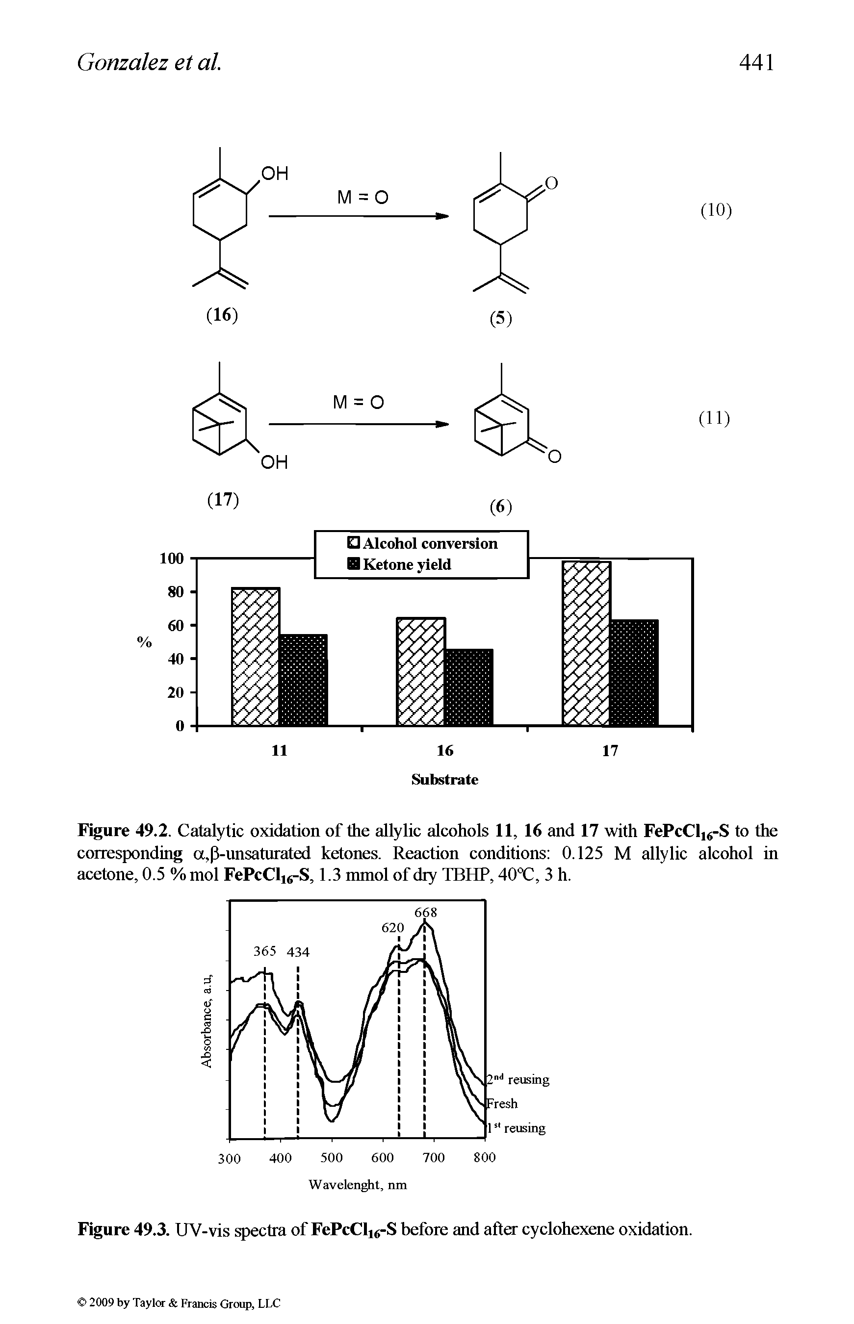 Figure 49.2. Catalytic oxidation of the allylic alcohols 11, 16 and 17 with FePcCli -S to the corresponding a, 5-unsaturated ketones. Reaction conditions 0.125 M allylic alcohol in acetone, 0.5 % mol FePcClis-S, 1.3 mmol of dry TBHP, 40T, 3 h.