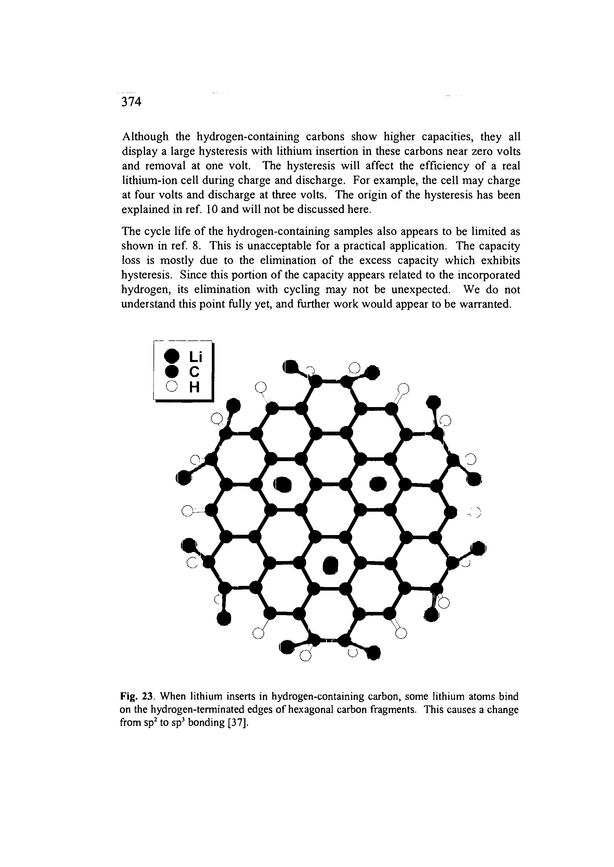 Fig. 23. When lithium inserts in hydrogen-containing carbon, some lithium atoms bind on the hydrogen-terminated edges of hexagonal carbon fragments. This causes a change from sp to sp bonding [37].