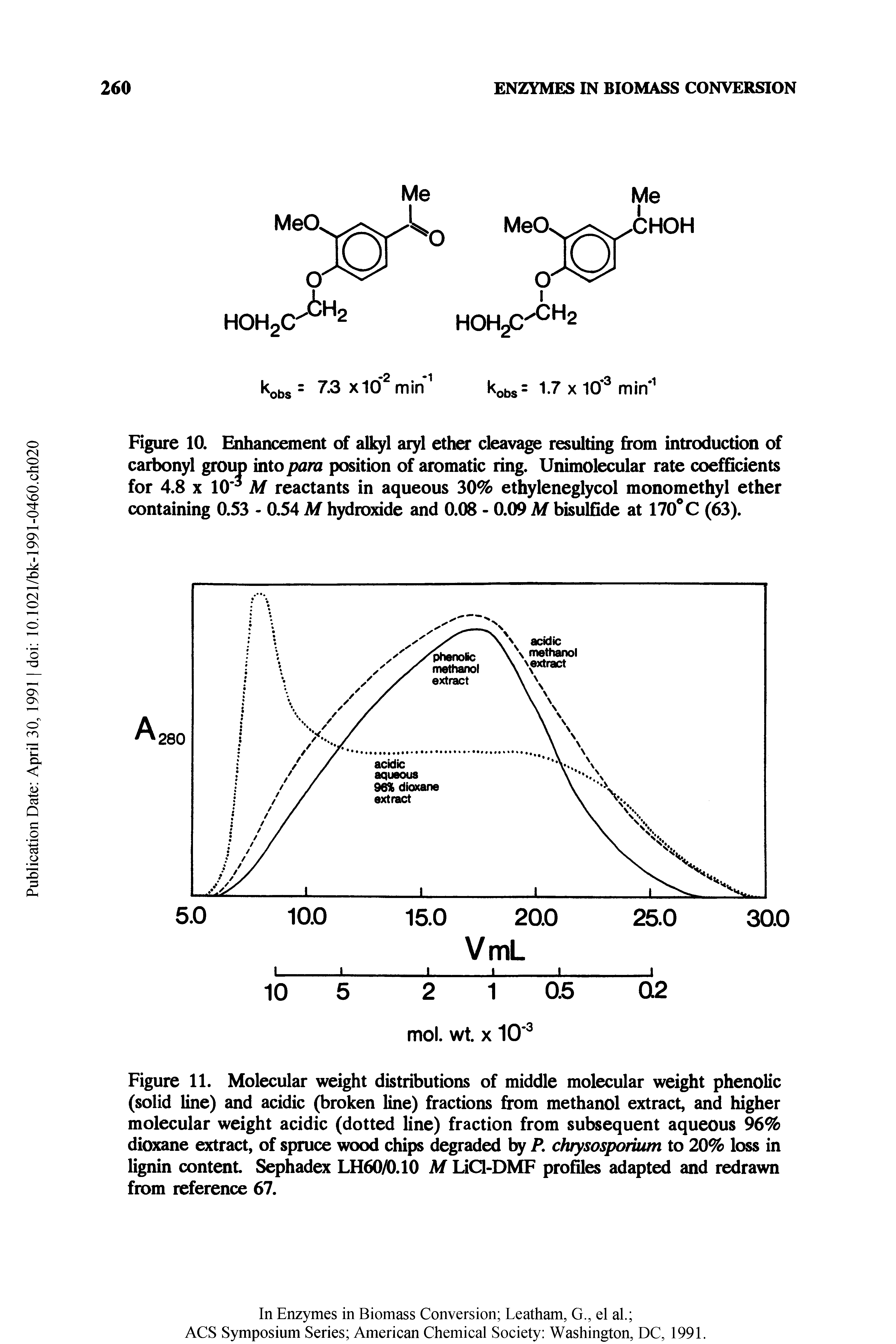 Figure 10. Enhancement of all l aryl ether cleavage resulting from introduction of carbonyl group into para position of aromatic ring. Unimolecular rate coefficients for 4.8 X 10 M reactants in aqueous 30% ethyleneglycol monomethyl ether containing 0.53 - 0.54 M hydroxide and 0.08 - 0.09 M bisulfide at 170 C (63).