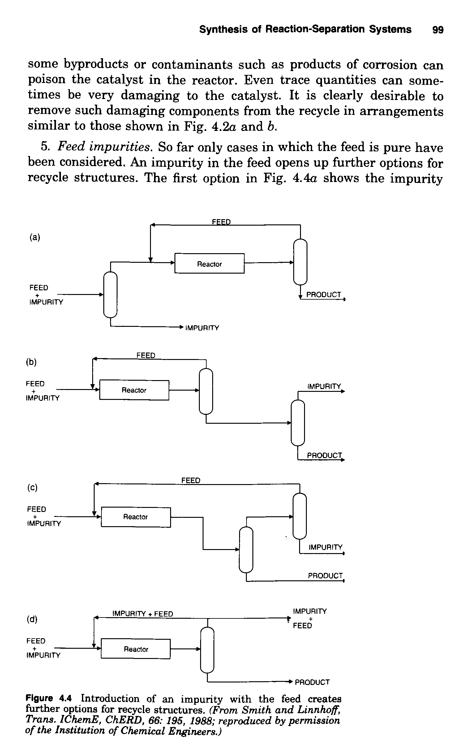 "Figure 4.4 Introduction of an <a href=""/info/with_impurities"">impurity with</a> the feed creates further options for recycle structures. (From Smith and Linnhoff, Trans. IChemE, ChERD, 66 195, 1988 reproduced by permission of the Institution of Chemical Engineers.)"