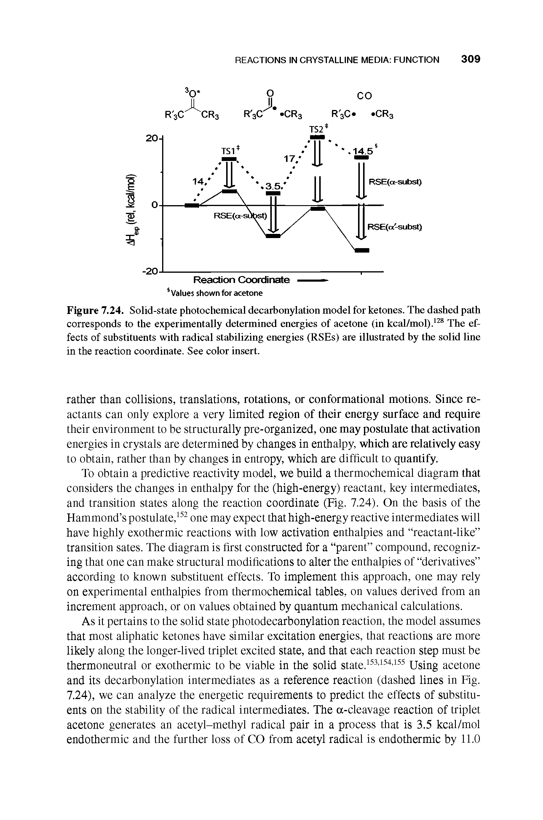 Figure 7.24. Solid-state photochemical decarbonylation model for ketones. The dashed path corresponds to the experimentally determined energies of acetone (in kcal/mol). The effects of substituents with radical stabilizing energies (RSEs) are illustrated by the solid line in the reaction coordinate. See color insert.