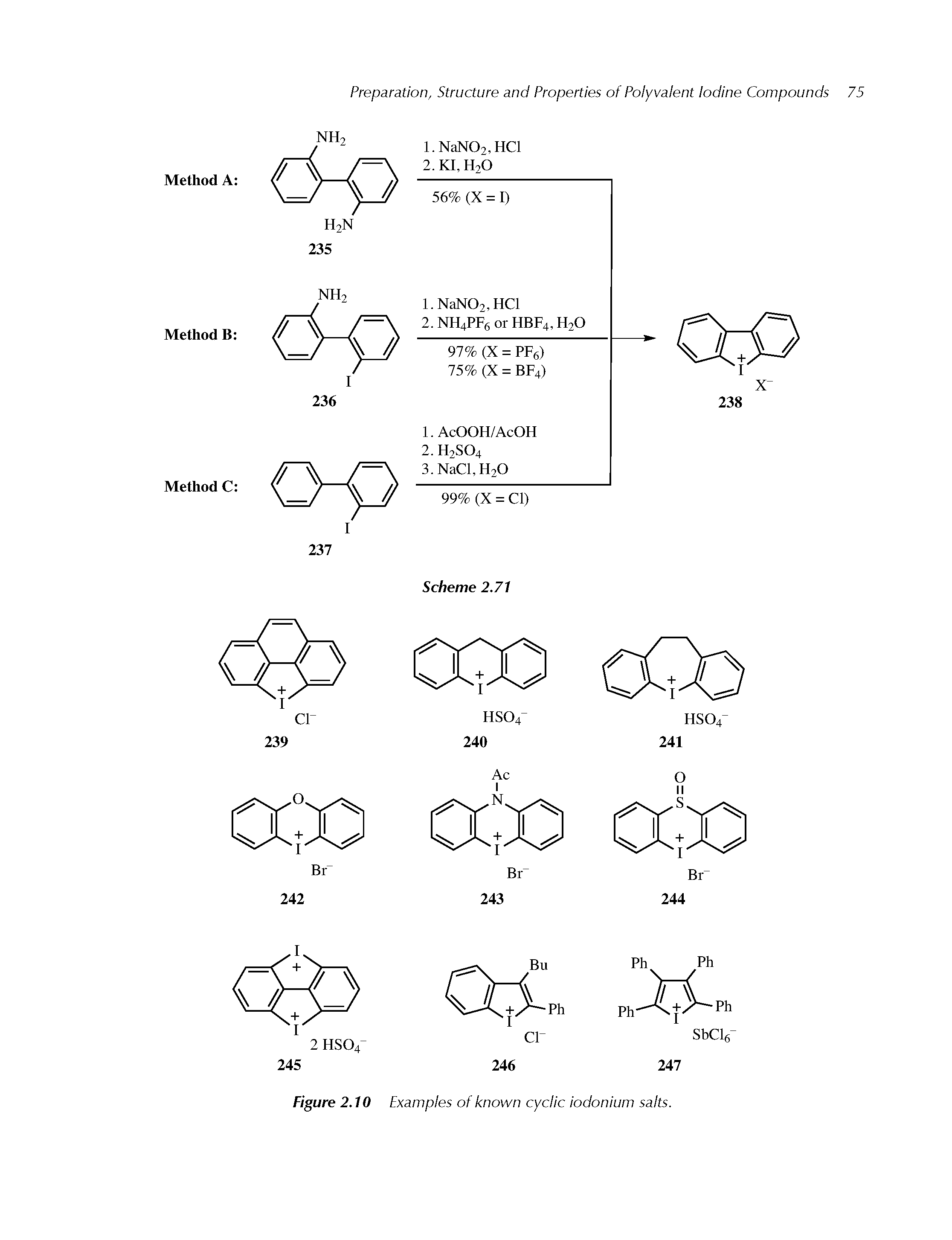 Figure 2.10 Examples of known cyclic iodonium salts.