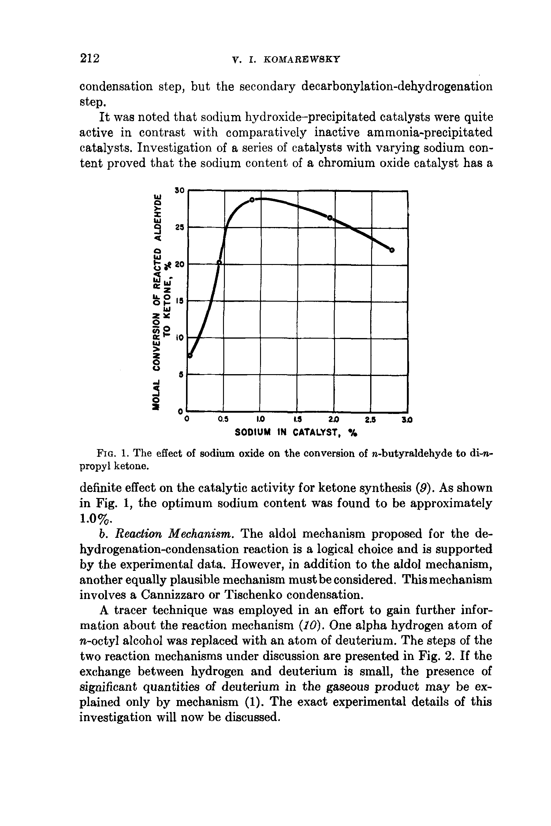 "Fig. 1. The effect of <a href=""/info/sodium_oxide"">sodium oxide</a> on the conversion of n-butyraldehyde to di-n-propyl ketone."