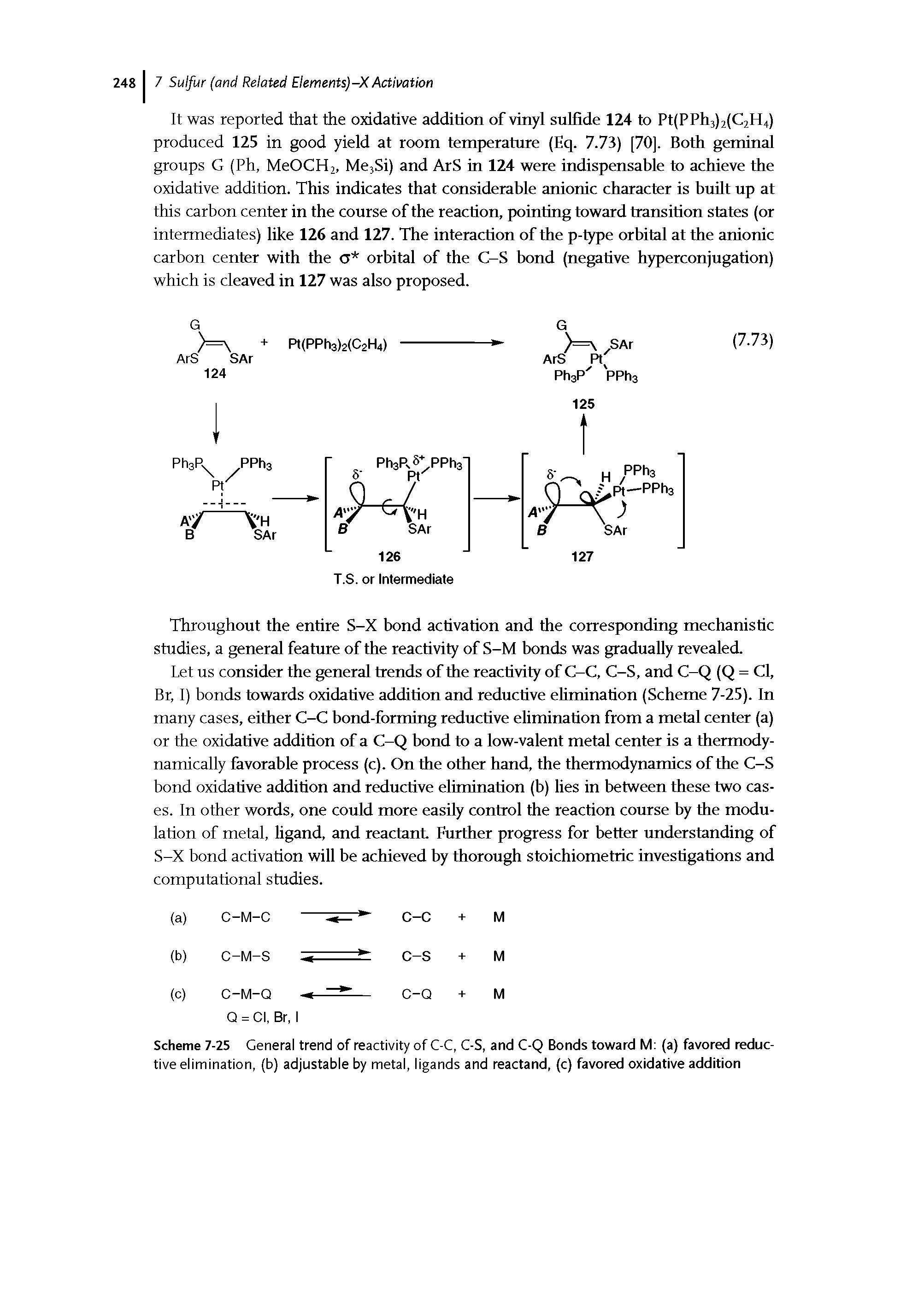 Scheme 7-25 General trend of reactivity of C-C, C-S, and C-Q Bonds toward M (a) favored reductive elimination, (b) adjustable by metal, ligands and reactand, (c) favored oxidative addition...