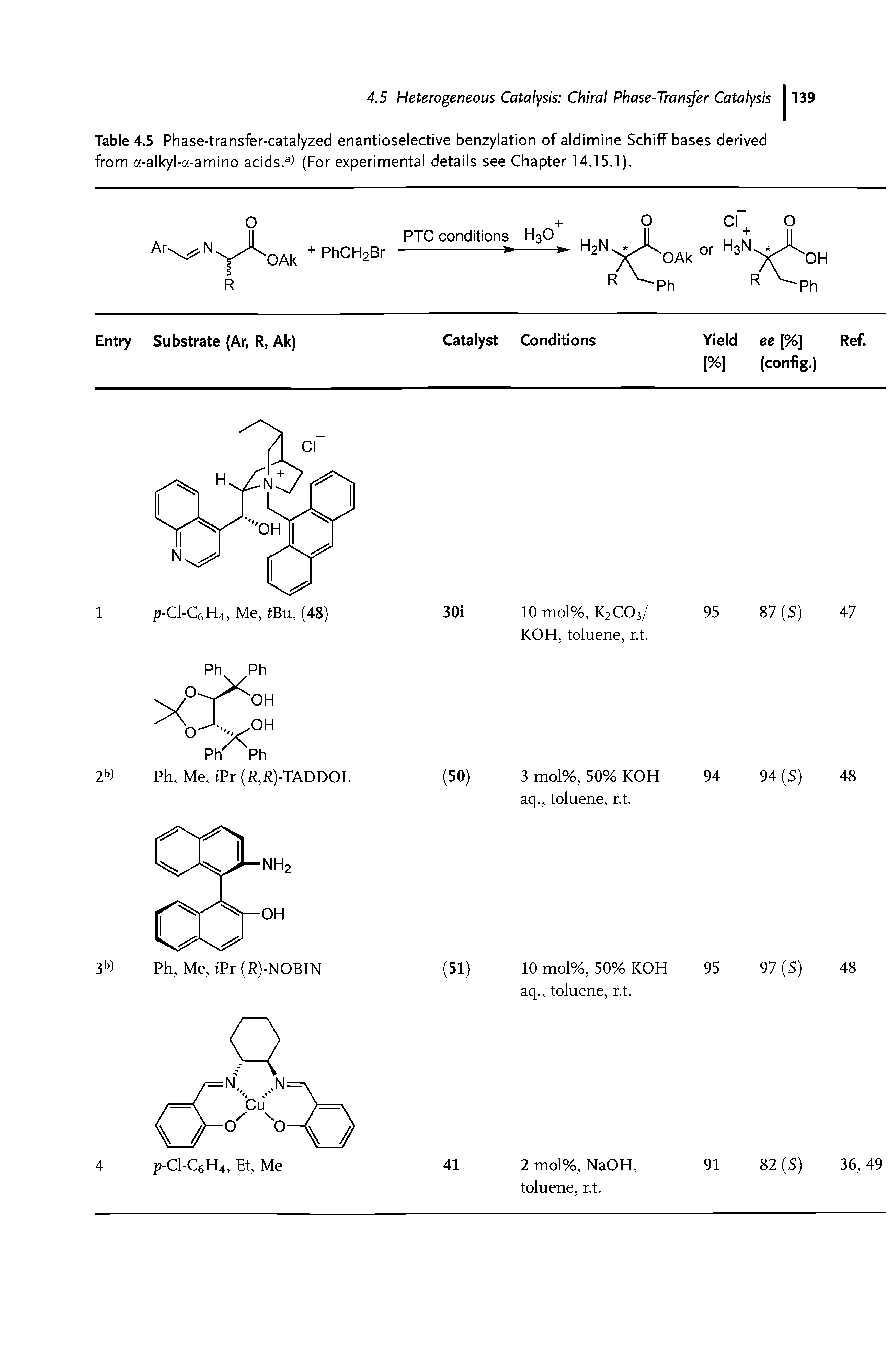 "Table 4.5 <a href=""/info/phase_transfer"">Phase-transfer</a>-<a href=""/info/enantioselective_ru_catalyzed"">catalyzed enantioselective</a> benzylation of aldimine <a href=""/info/schiff_base_derivatives"">Schiff bases derived</a> from a-alkyl-a-<a href=""/info/amino_acids"">amino acids</a>.3) (For <a href=""/info/experimental_details"">experimental details</a> see Chapter 14.15.1)."