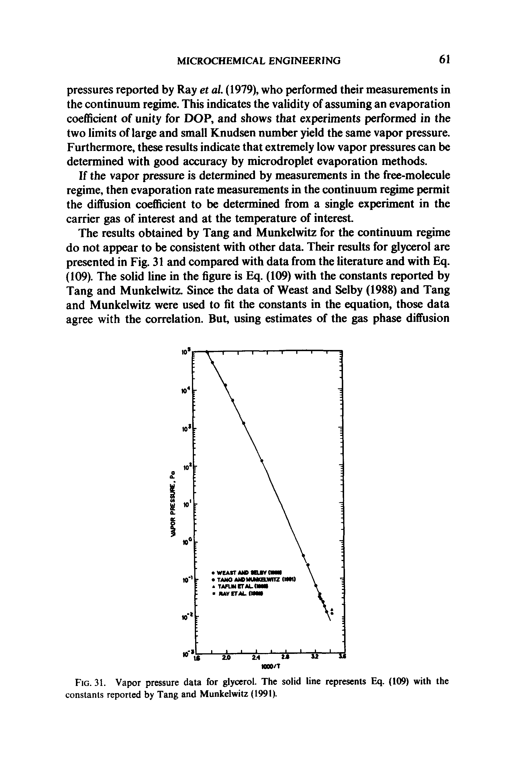 Fig. 31. Vapor pressure data for glycerol. The solid line represents Eq. (109) with the constants reported by Tang and Munkelwitz (1991).