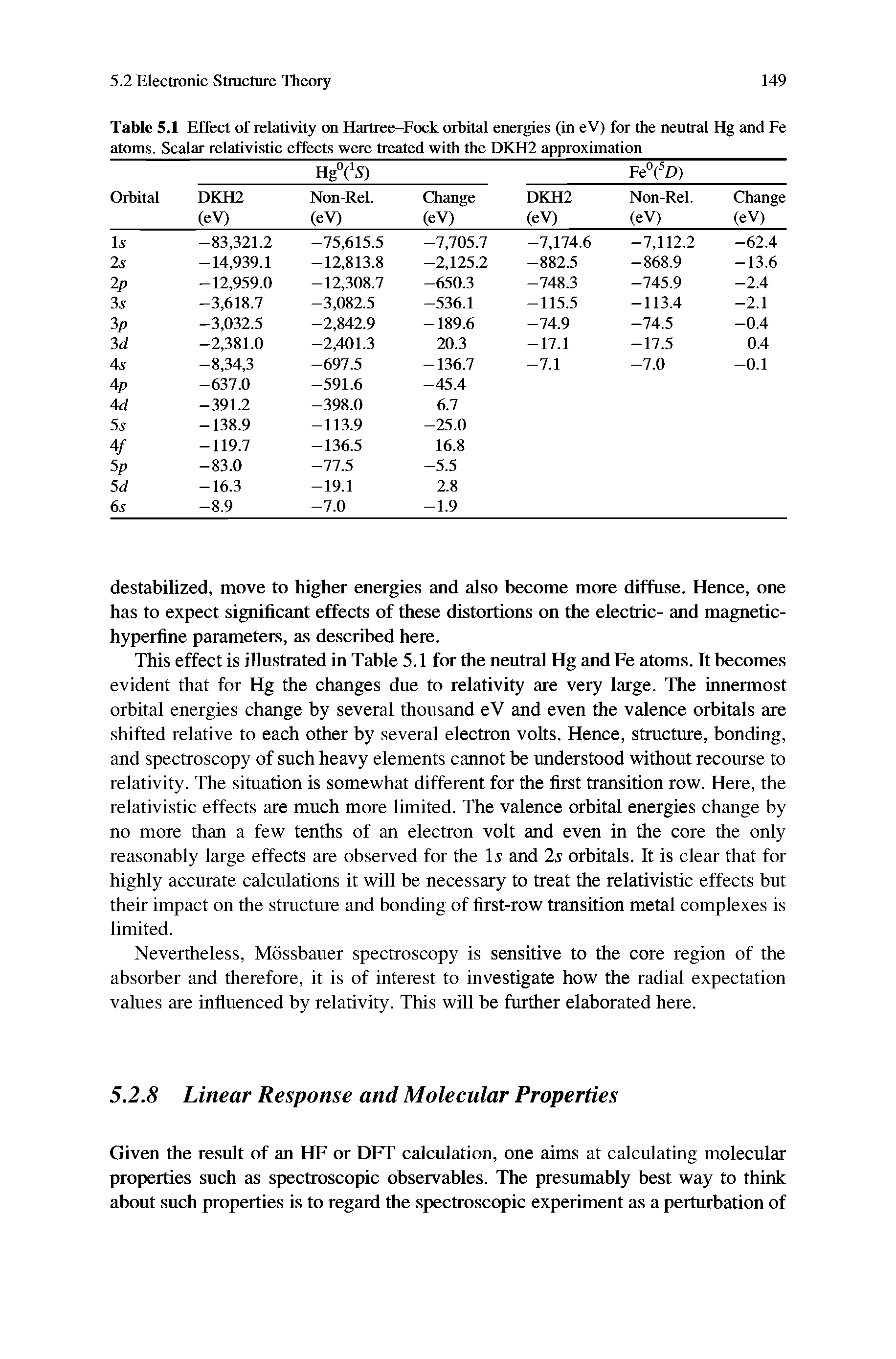 Table 5.1 Effect of relativity on Hartree-Eock orbital energies (in eV) for the neutral Hg and Fe atoms. Scalar relativistic effects were treated with the DKH2 approximation...