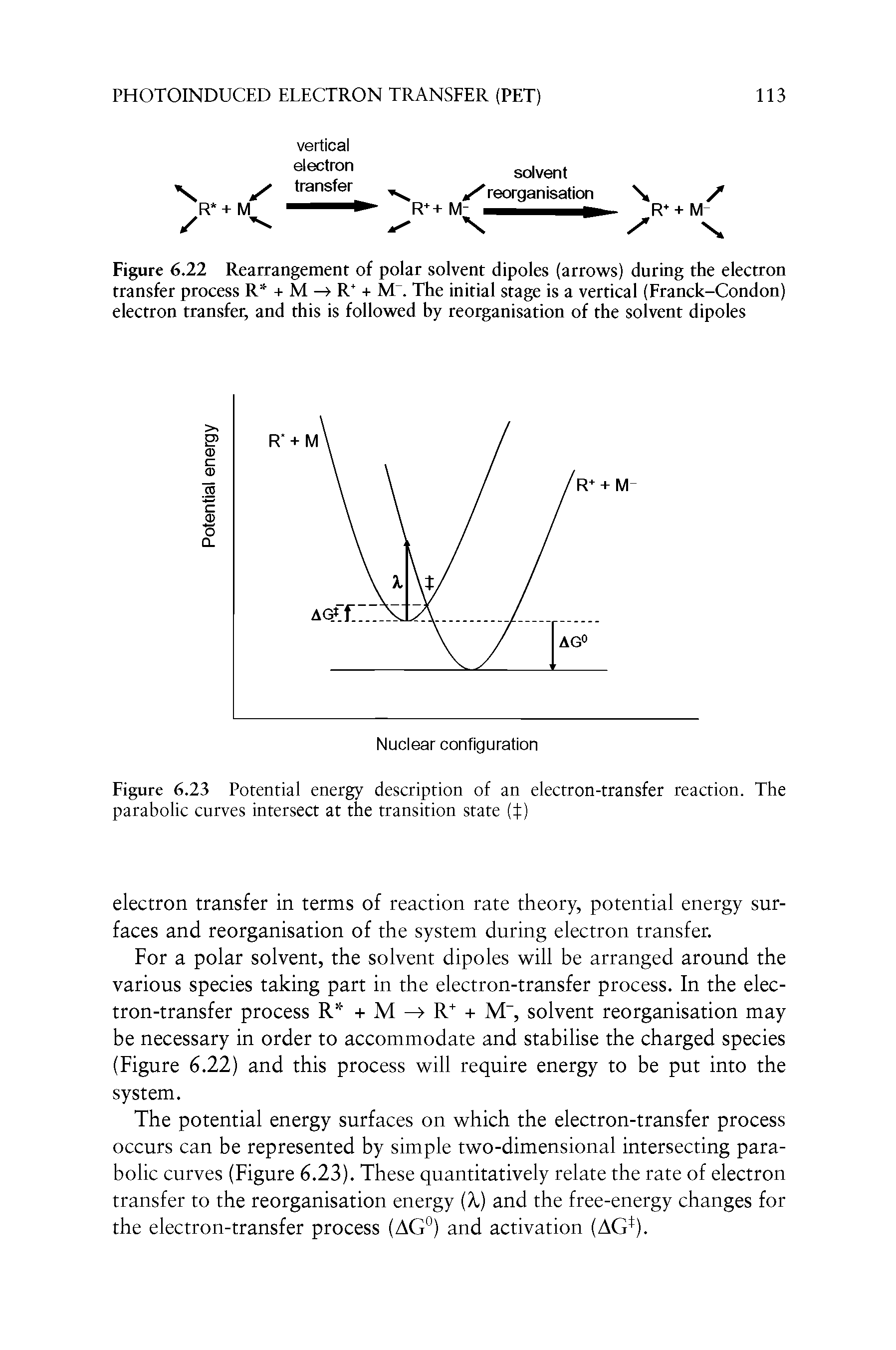 "Figure 6.23 <a href=""/info/potential_energy_description"">Potential energy description</a> of an <a href=""/info/electron_transfer_reactions"">electron-transfer reaction</a>. The parabolic curves intersect at the transition state (if)"