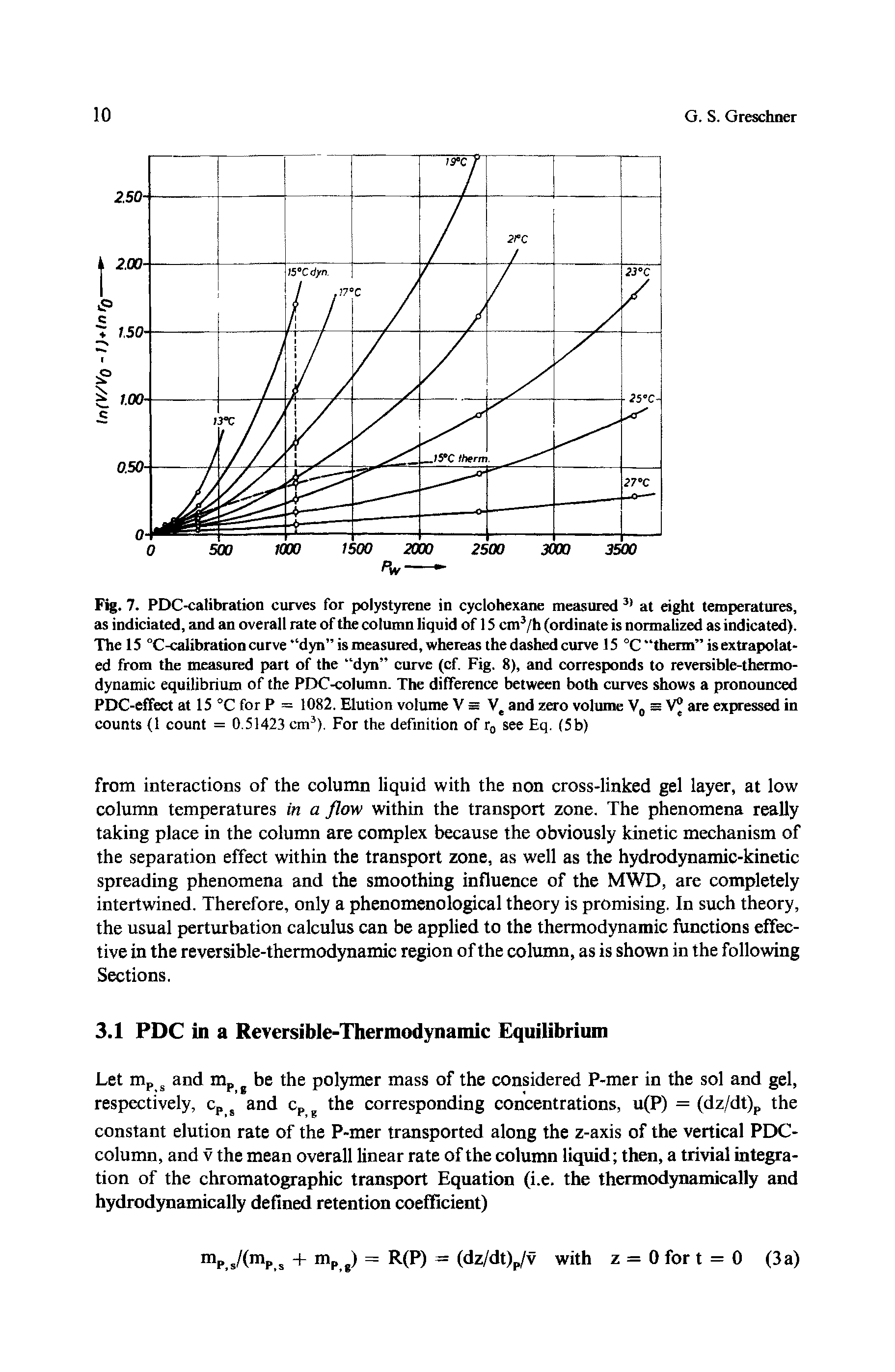 Fig. 7. PDC-calibration curves for polystyrene in cyclohexane measured 3> at eight temperatures, as indiciated, and an overall rate of the column liquid of 15 cm3/h (ordinate is normalized as indicated). The 15 °C-calibration curve dyn is measured, whereas the dashed curve 15 °C therm is extrapolated from the measured part of the dyn curve (cf. Fig. 8), and corresponds to reversible-thermodynamic equilibrium of the PDC-column. The difference between both curves shows a pronounced PDC-effect at 15 °C for P = 1082. Elution volume V = Ve and zero volume V0 = are expressed in counts (1 count = 0.51423 cm3). For the definition of r0 see Eq. (5 b)...