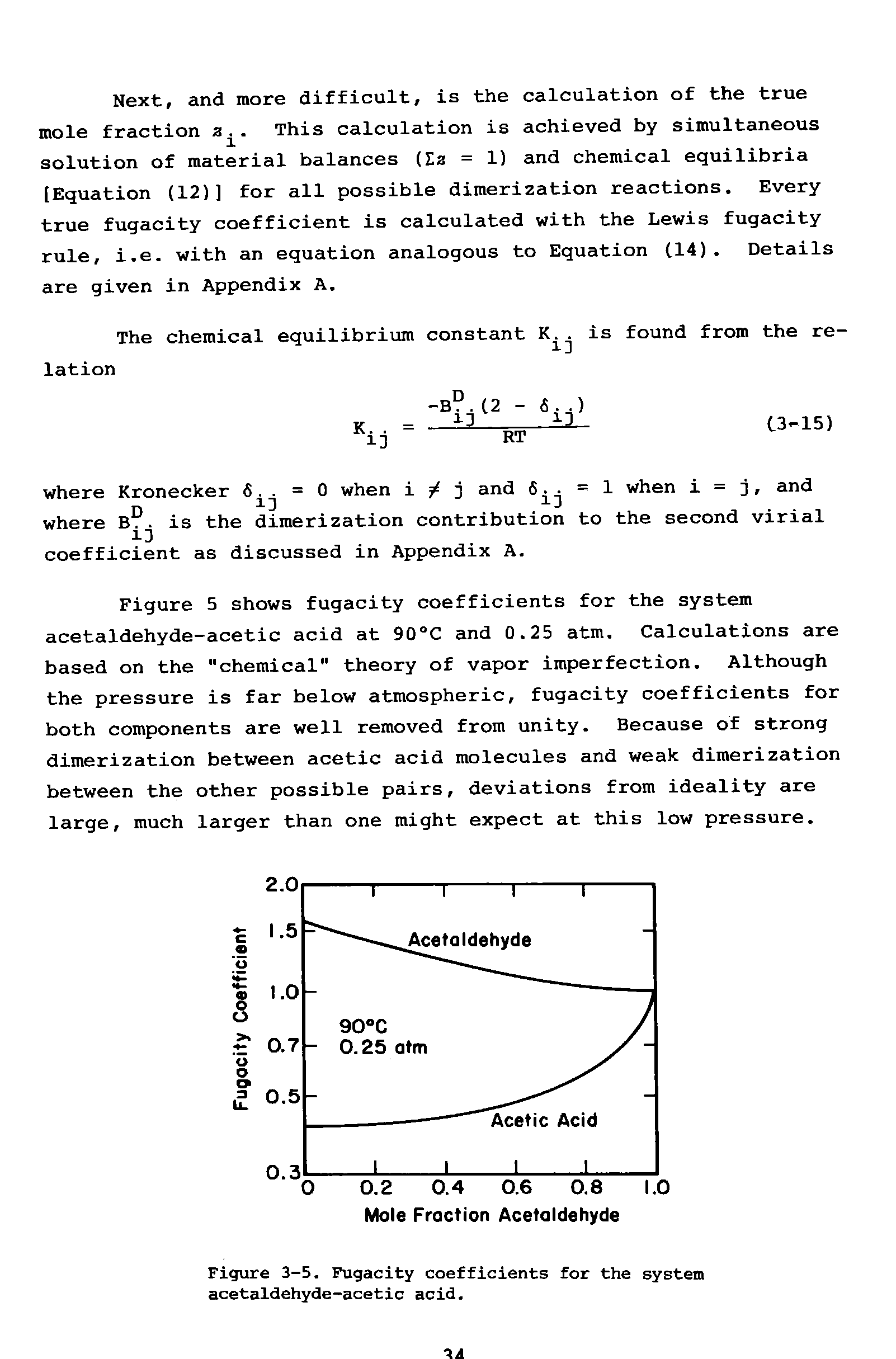 Figure 3-5. Fugacity coefficients for the system acetaldehyde-acetic acid.