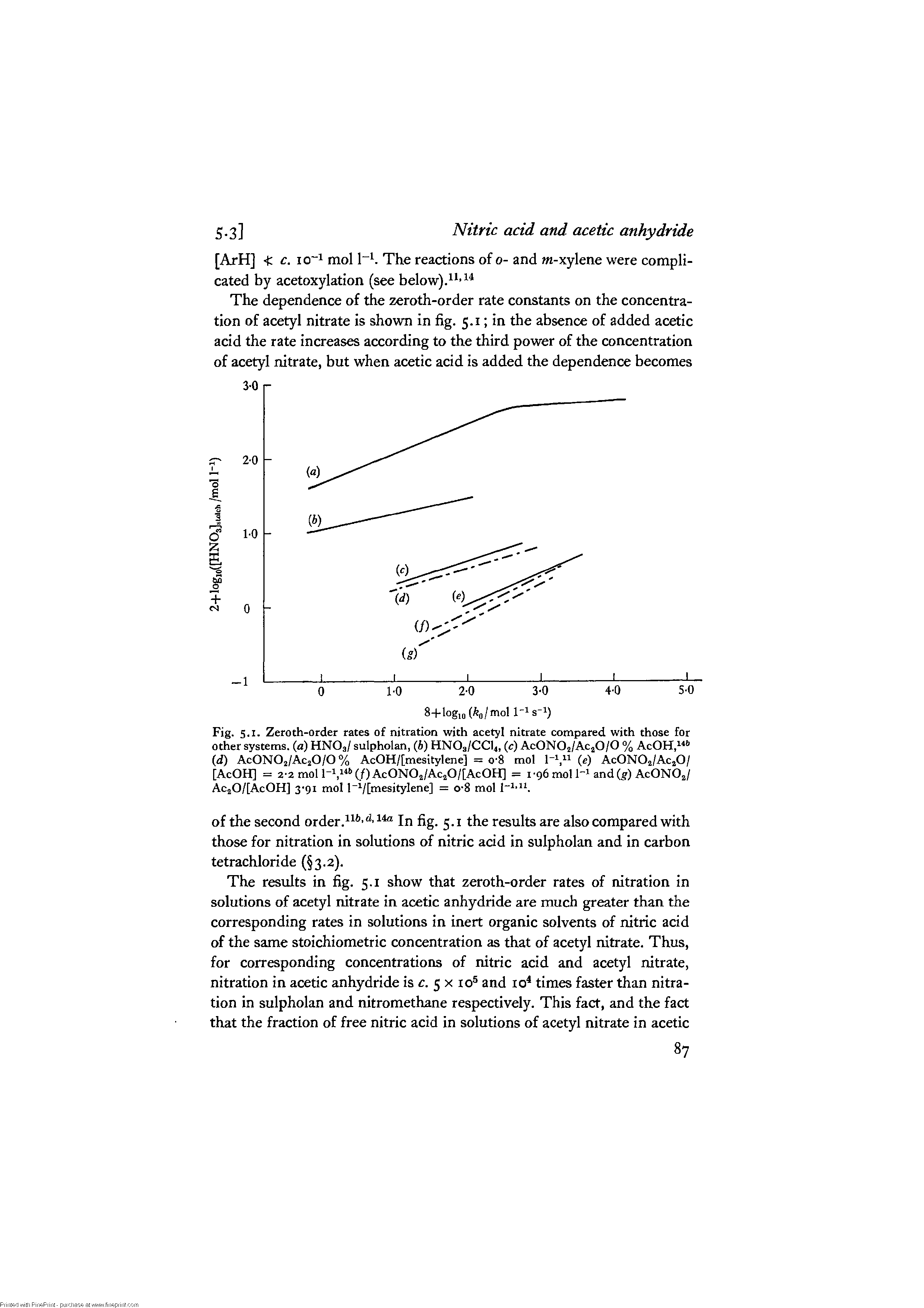 "Fig. 5.1. <a href=""/info/zeroth_order_rate_law"">Zeroth-order rates</a> of <a href=""/info/nitration_with_acetyl_nitrate"">nitration with acetyl nitrate</a> compared with those for <a href=""/info/other_systems_and"">other systems</a>, (a) HNOa/ sulpholan, (i) HNO3/CCI4, (c) AcONOj/AcjO/O % AcOH, (d) AcONOj/AcaO/O % AcOH/[mesitylene] = o-8 mol l-i,n (e) AcONOj/AcaO/ [AcOH] = 2-2moll-i,ii >(/)AcONOa/AcaO/[AcOH] = 1-96 mol l-i and (g) AcONOa/ AcaO/[AcOH] 3 9i mol l-i/[mesitylene] = o-8 mol 1-i H."