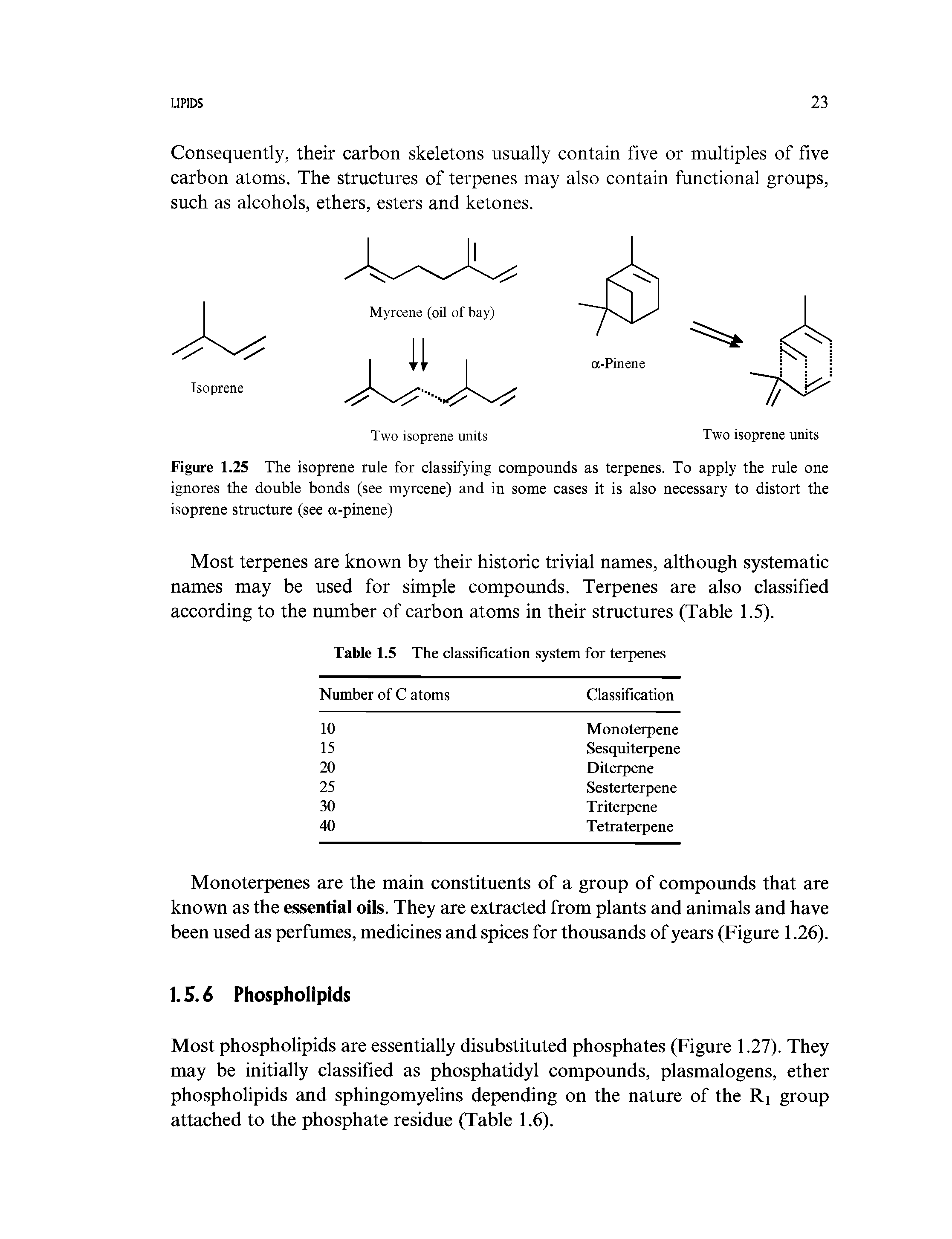 "Figure 1.25 The <a href=""/info/isoprene_rule"">isoprene rule</a> for classifying compounds as terpenes. To apply the rule one ignores the <a href=""/info/bonds_double"">double bonds</a> (see myrcene) and in some cases it is also necessary to distort the <a href=""/info/isoprene_structure"">isoprene structure</a> (see a-pinene)"