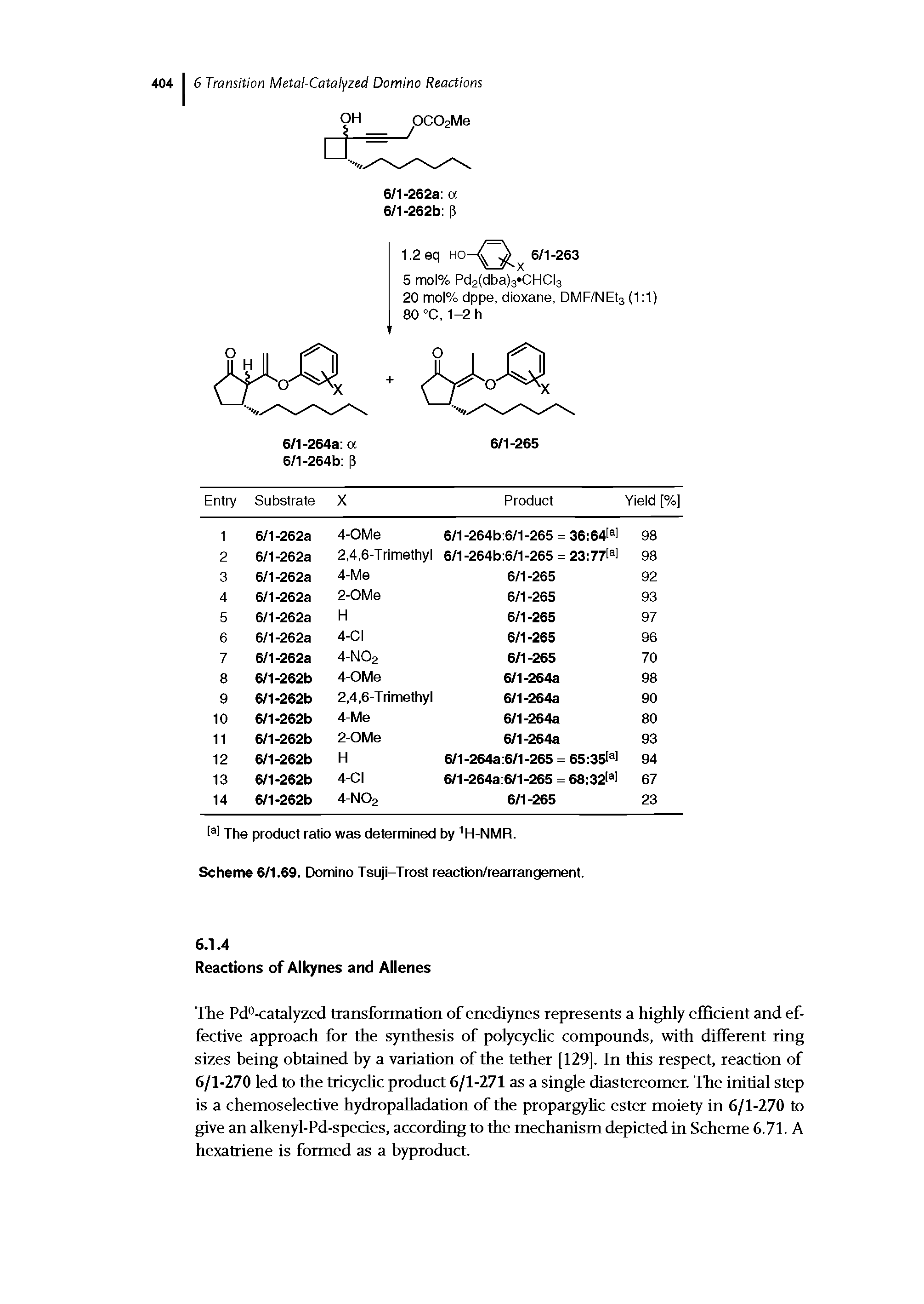 Scheme 6/1.69. Domino Tsuji-Trost reaction/rearrangement.