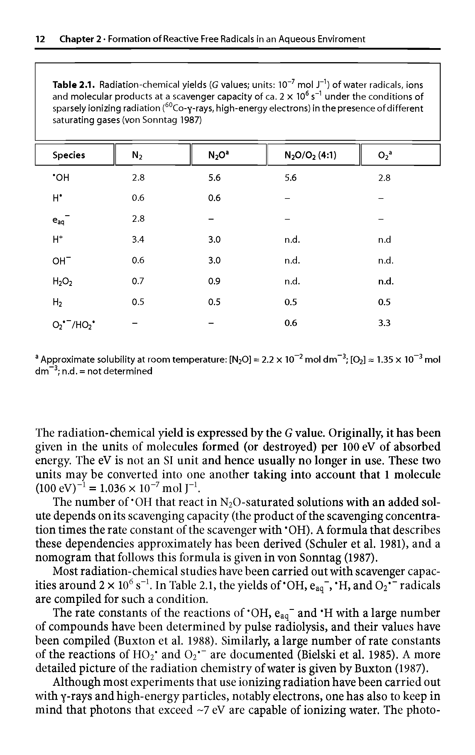 Table 2.1. Radiation-chemical yields (G values units 10-7 mol J-1) of water radicals, ions and molecular products at a scavenger capacity of ca. 2 x 10s s-1 under the conditions of sparsely ionizing radiation (60Co-y-rays, high-energy electrons) in the presence of different saturating gases (von Sonntag 1987)...
