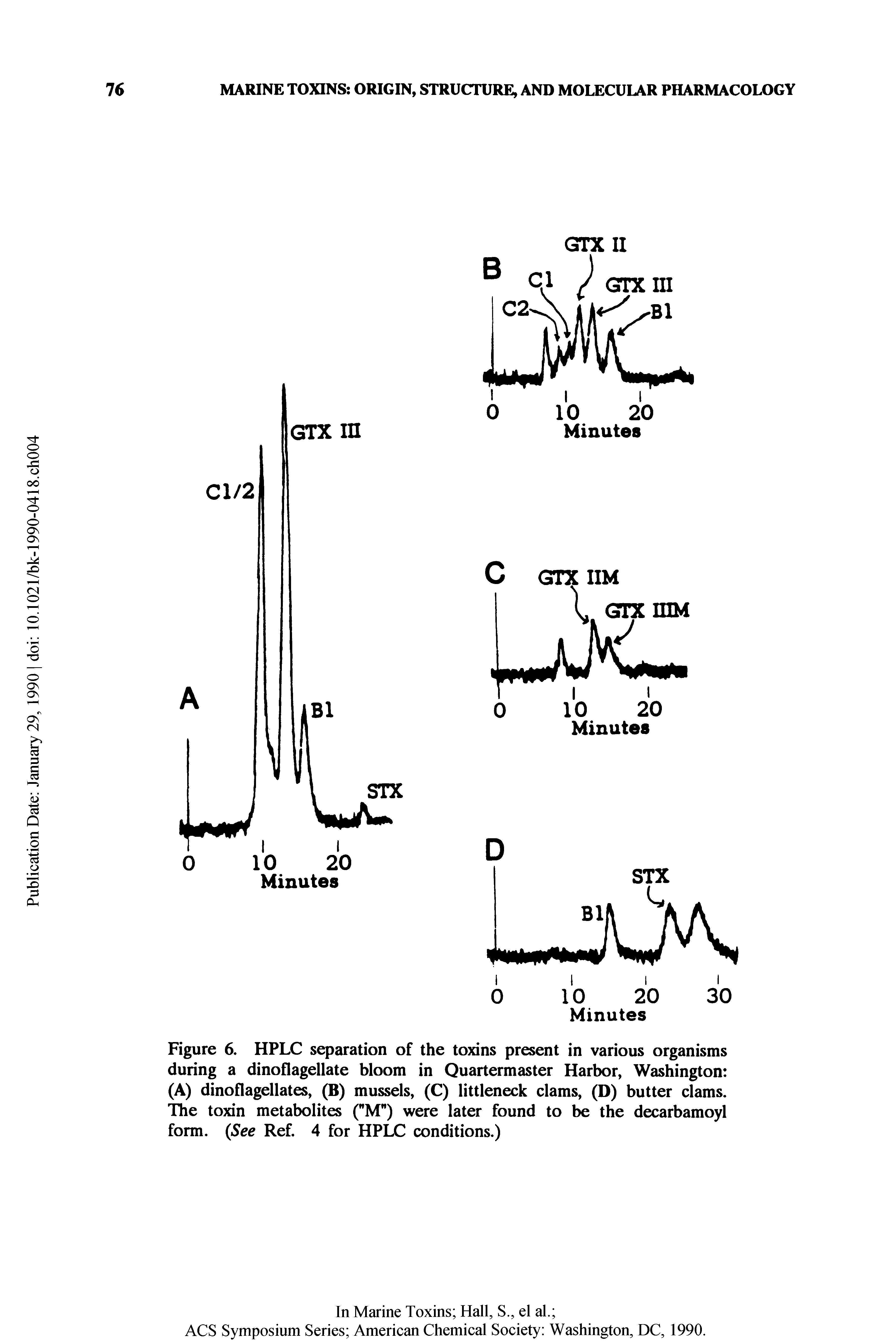 "Figure 6. HPLC separation of the toxins present in various organisms during a dinoflagellate bloom in Quartermaster Harbor, Washington (A) dinoflagellates, (B) mussels, (C) littleneck clams, (D) butter clams. The toxin metabolites (""M"") were later found to be the decarbamoyl form. See Ref. 4 for HPLC conditions.)..."