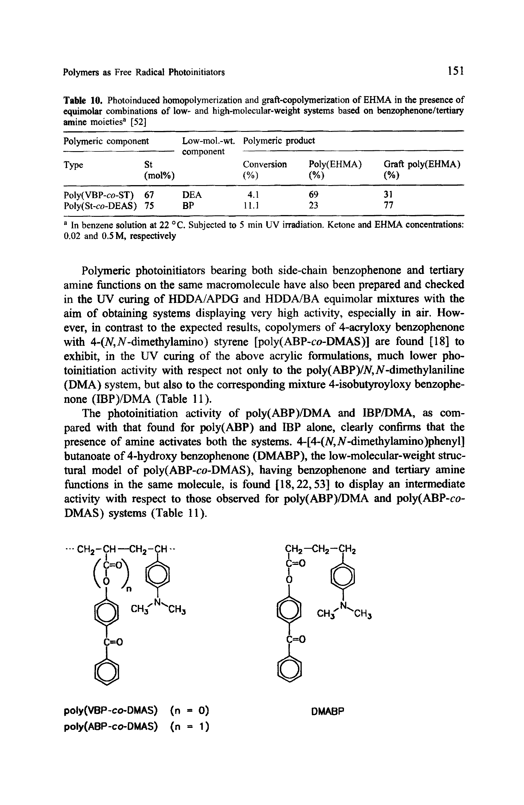 "Table 10. Photoinduced homopolymerization and <a href=""/info/graft_copolymerization"">graft-copolymerization</a> of EHMA in the presence of equimolar combinations of tow- and <a href=""/info/dna_high_molecular_weight"">high-molecular-weight</a> <a href=""/info/web_based_systems"">systems based</a> on <a href=""/info/benzophenone_by_tertiary_amines"">benzophenone/tertiary amine</a> moieties [52]"