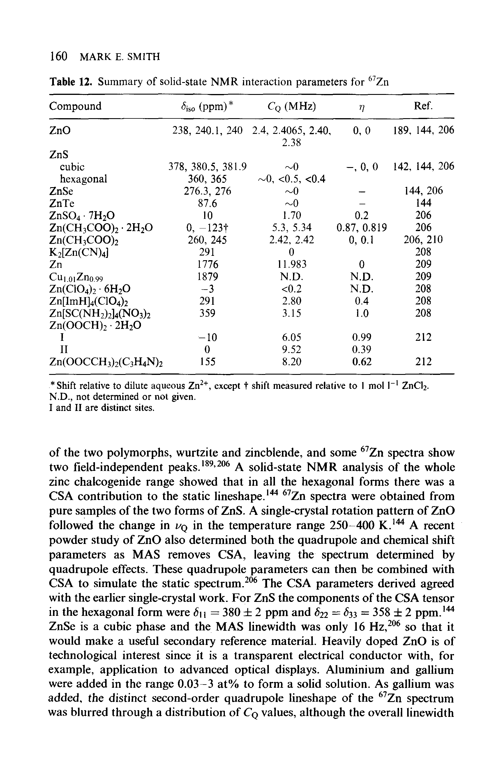 "Table 12. Summary of <a href=""/info/solid_state"">solid-state</a> NMR interaction parameters for 67Zn"