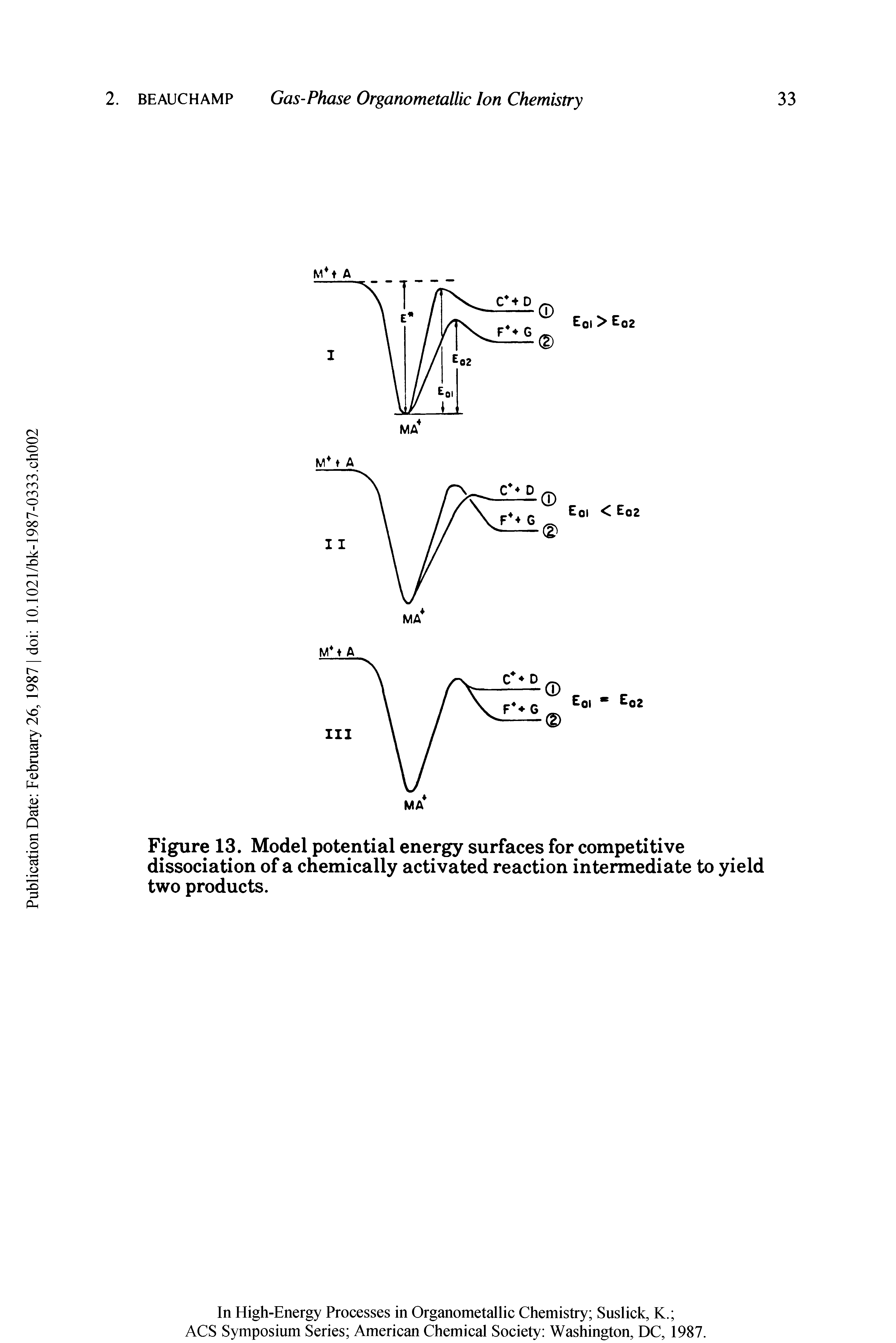 "Figure 13. <a href=""/info/potential_energy_surfaces_models"">Model potential energy surfaces</a> for competitive dissociation of a chemically activated reaction intermediate to yield two products."