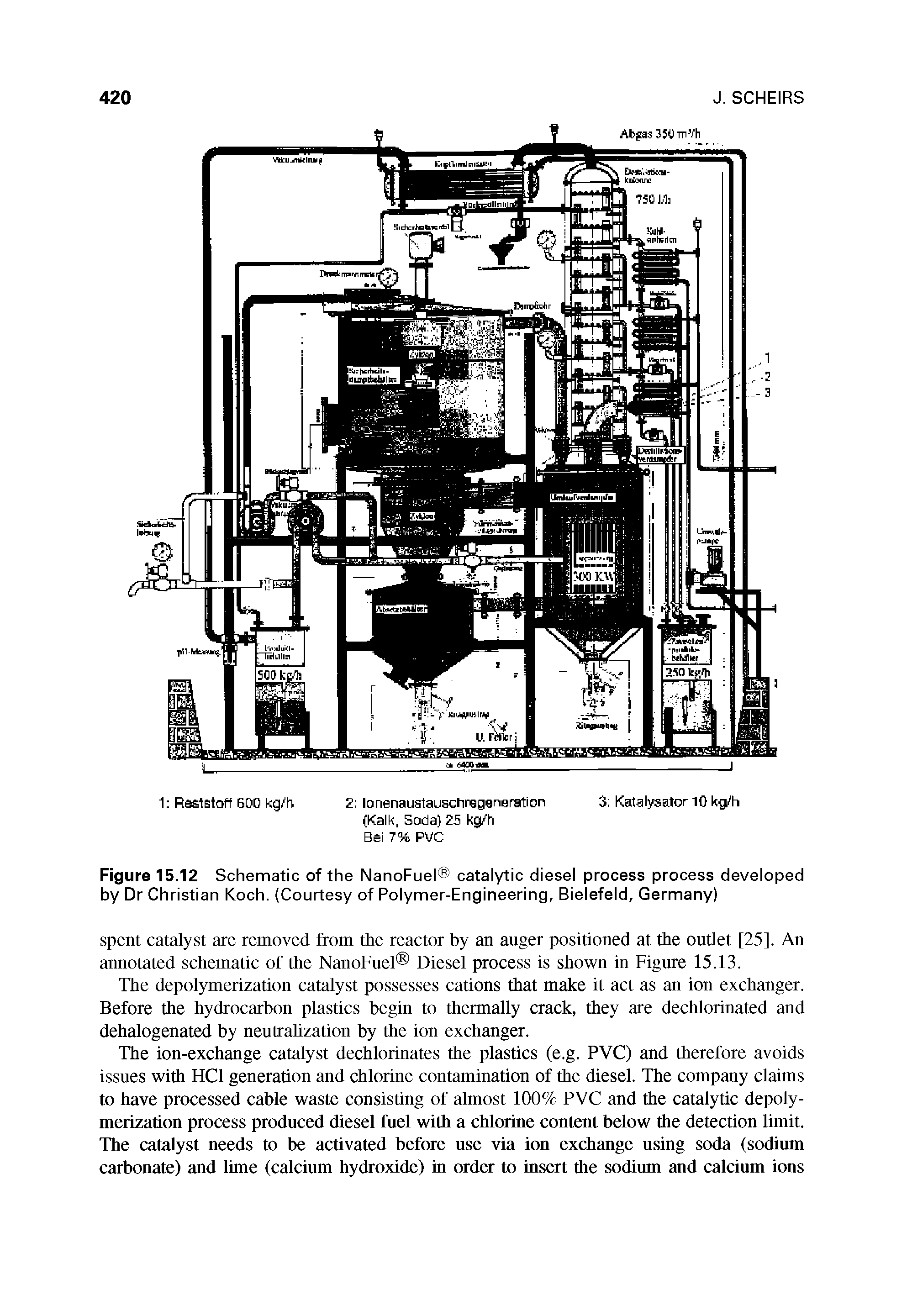 "Figure 15.12 Schematic of the NanoFuel catalytic <a href=""/info/diesel_combustion_processes"">diesel process process</a> developed by Dr Christian Koch. (Courtesy of <a href=""/info/engineering_polymers"">Polymer-Engineering</a>, Bielefeld, Germany)"