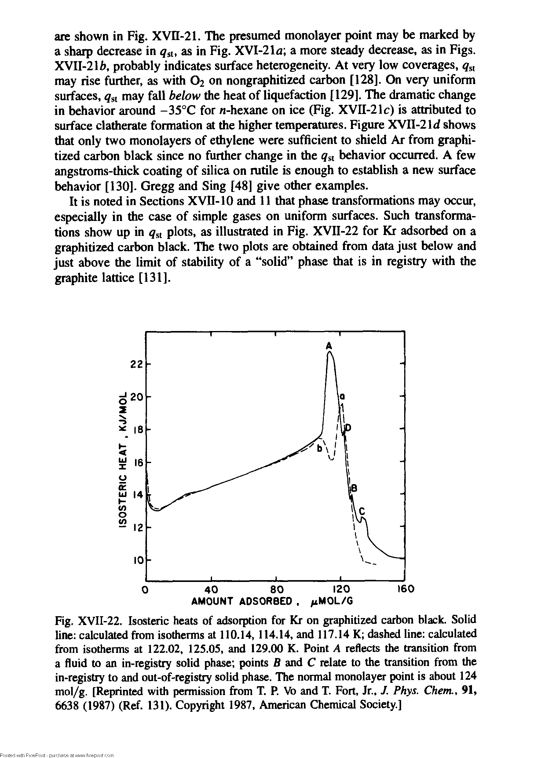 Fig. XVII-22. Isosteric heats of adsorption for Kr on graphitized carbon black. Solid line calculated from isotherms at 110.14, 114.14, and 117.14 K dashed line calculated from isotherms at 122.02, 125.05, and 129.00 K. Point A reflects the transition from a fluid to an in-registry solid phase points B and C relate to the transition from the in-registry to and out-of-registry solid phase. The normal monolayer point is about 124 mol/g. [Reprinted with permission from T. P. Vo and T. Fort, Jr., J. Phys. Chem., 91, 6638 (1987) (Ref. 131). Copyright 1987, American Chemical Society.]...