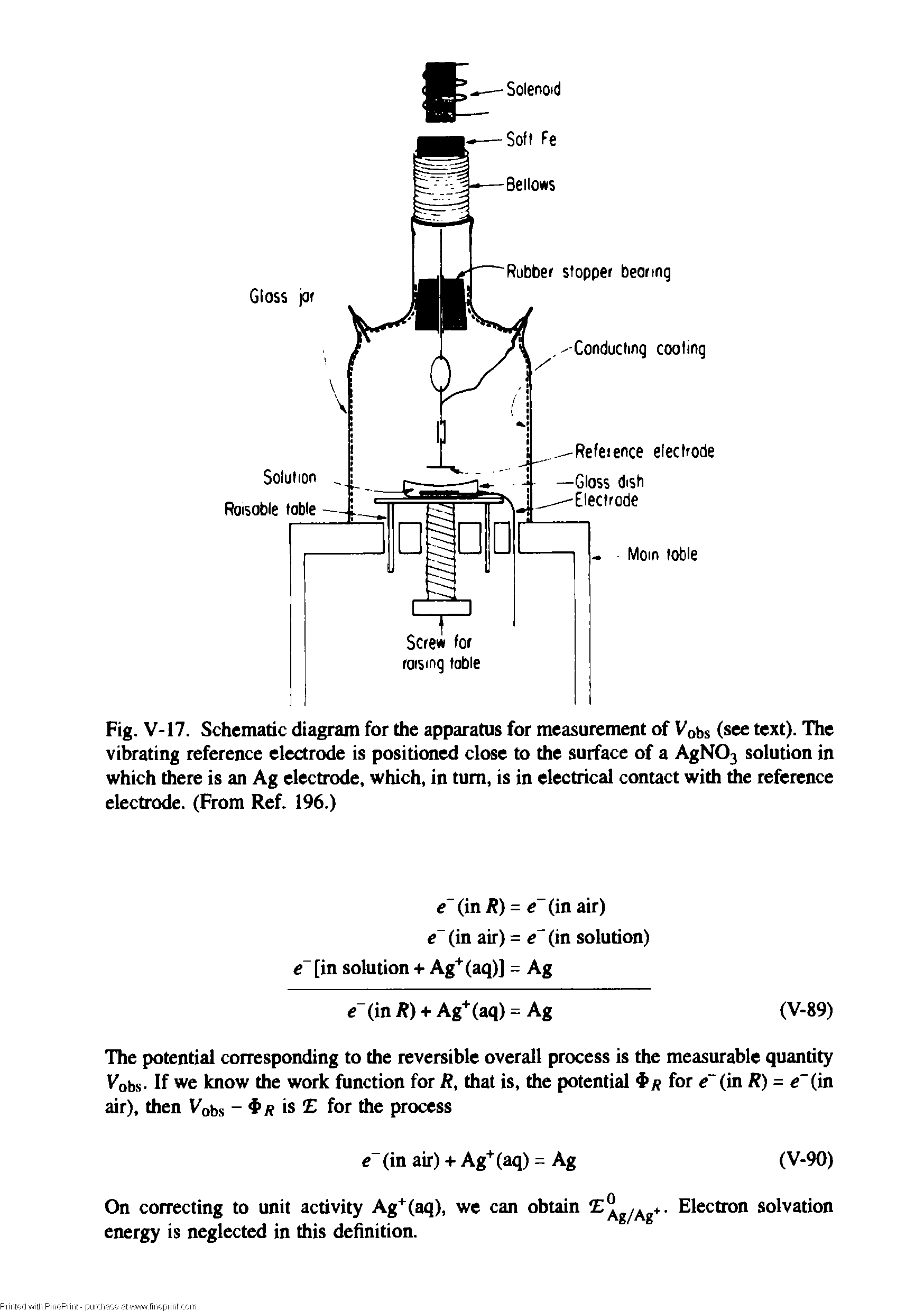 "Fig. V-17. Schematic diagram for the apparatus for measurement of Vobs (see text). The <a href=""/info/reference_electrode_vibrating"">vibrating reference electrode</a> is positioned close to the surface of a AgN03 solution in which there is an Ag electrode, which, in turn, is in <a href=""/info/electrical_contacts"">electrical contact</a> with the <a href=""/info/reference_electrodes"">reference electrode</a>. (From Ref. 196.)"
