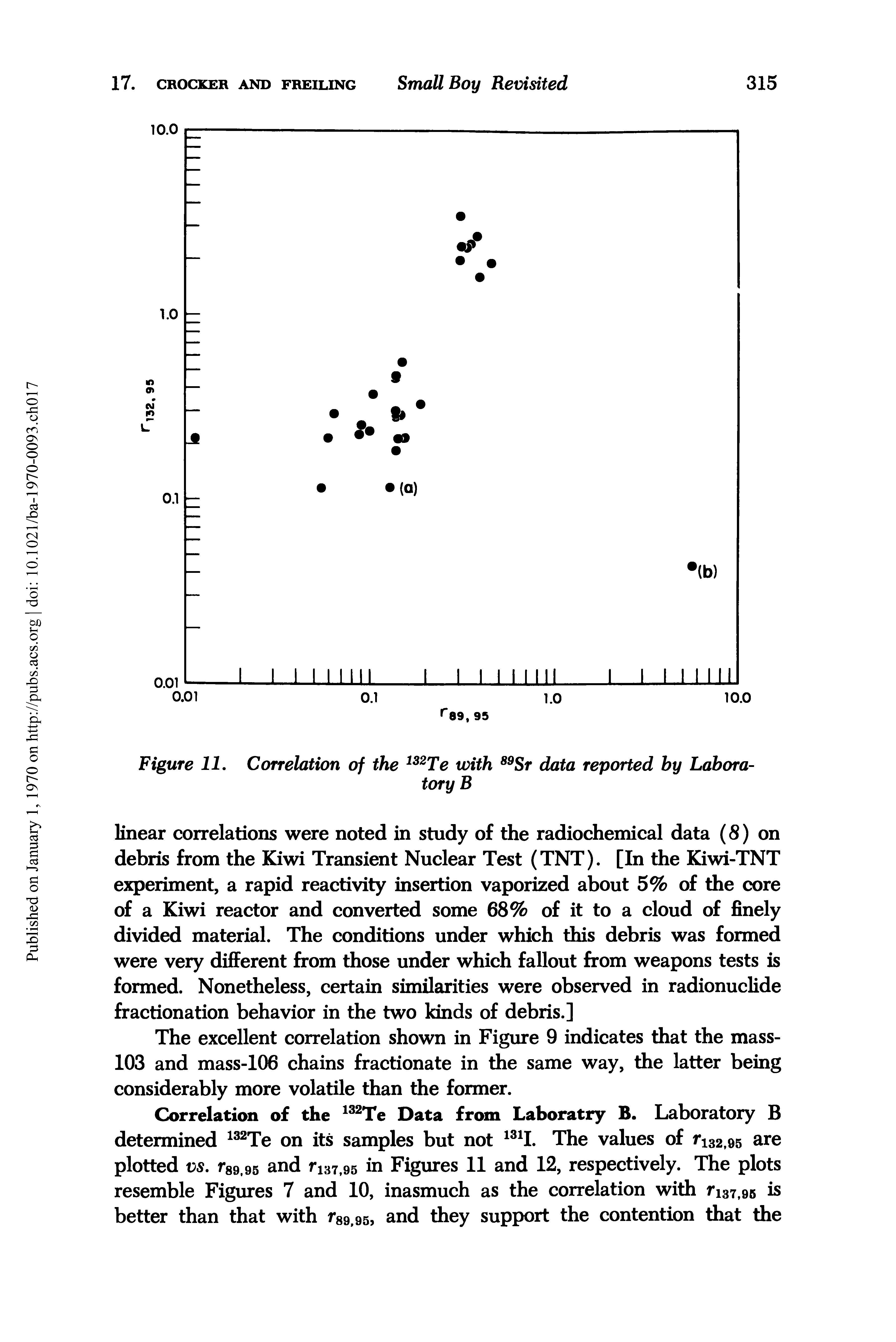 "Figure 11. Correlation of the 132Te with 89Sr <a href=""/info/reporting_of_data"">data reported</a> by Laboratory B"