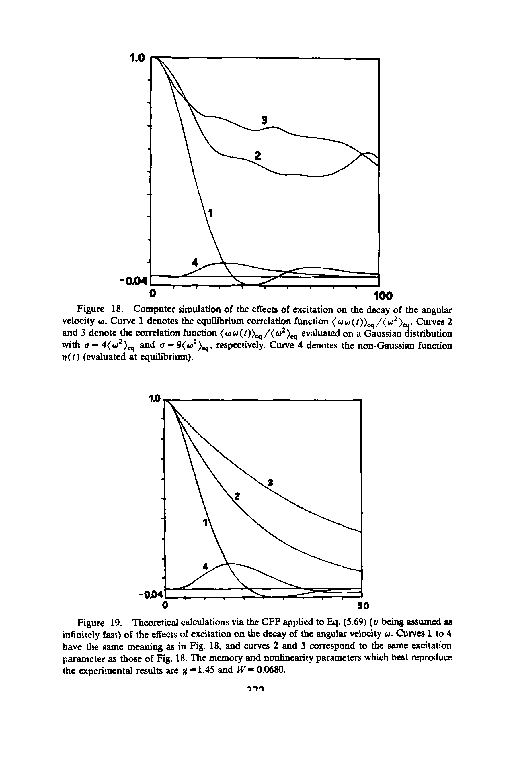 "Figure 19. <a href=""/info/theoretical_calculations"">Theoretical calculations</a> via the CFP applied to Eq. (5.69) (v being assumed as infinitely fast) of the effects of excitation on the decay of the <a href=""/info/angular_velocity"">angular velocity</a> u. Curves 1 to 4 have the <a href=""/info/sameness_meaning"">same meaning</a> as in Fig. 18, and curves 2 and 3 correspond to the same excitation parameter as those of Fig. 18. The memory and <a href=""/info/nonlinearity_parameter"">nonlinearity parameters</a> which best reproduce the experimental results are g = 1.45 and IF = 0.0680."