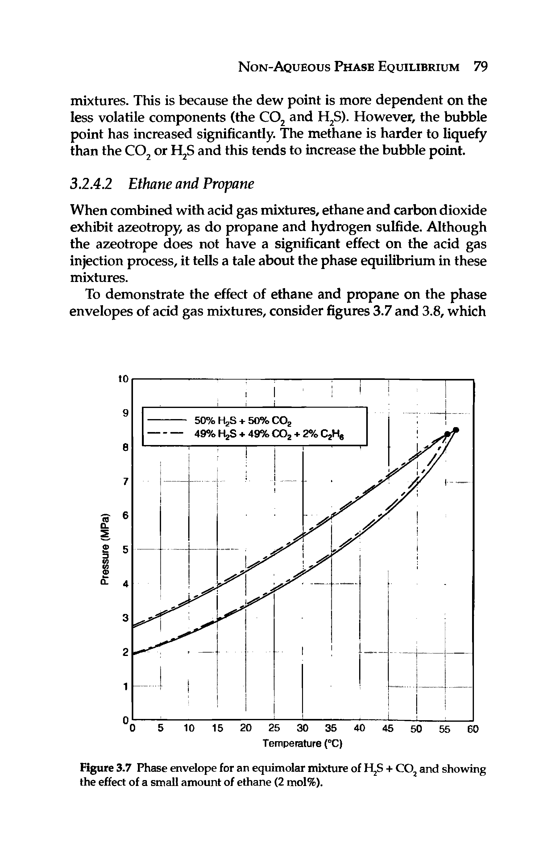 "Figure 3.7 <a href=""/info/two_phase_envelope"">Phase envelope</a> for an equimolar mixture of H2S + C02 and showing the effect of a <a href=""/info/small_amounts"">small amount</a> of ethane (2 mol%)."