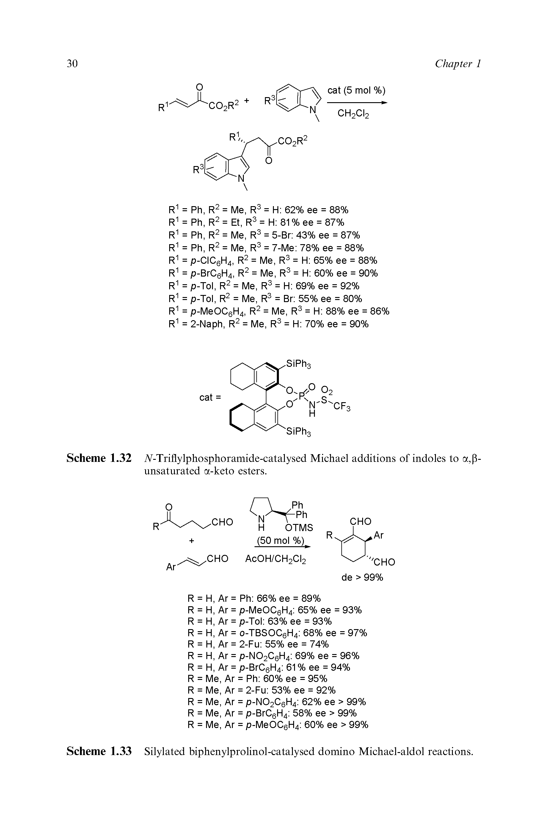 "Scheme 1.32 A -Triflylphosphoramide-catalysed <a href=""/info/michael_addition"">Michael additions</a> of indoles to a,P-unsaturated a-keto esters."