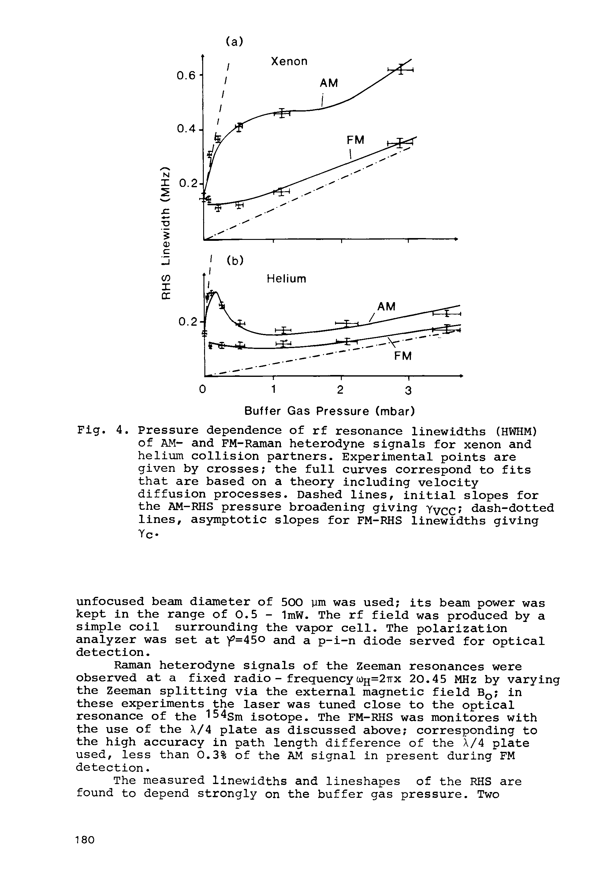Fig. 4. Pressure dependence of rf resonance linewidths (HWHM) of AM- and FM-Raman heterodyne signals for xenon and helium collision partners. Experimental points are given by crosses the full curves correspond to fits that are based on a theory including velocity diffusion processes. Dashed lines, initial slopes for the AM-RHS pressure broadening giving YvcC dash-dotted lines, asymptotic slopes for FM-RHS linewidths giving Yc-...