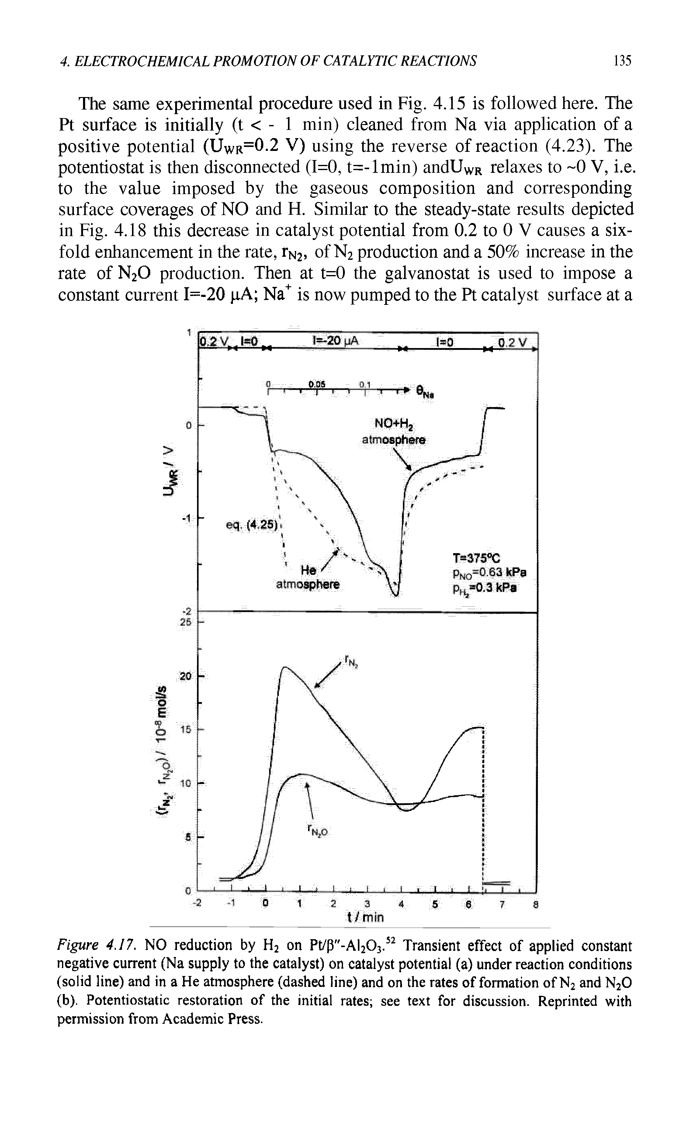 "Figure 4.17. NO reduction by H2 on Pt/p""-AI203.52 <a href=""/info/transient_effect"">Transient effect</a> of applied constant negative current (Na supply to the catalyst) on catalyst potential (a) under <a href=""/info/reaction_condition"">reaction conditions</a> (<a href=""/info/solid_lines"">solid line</a>) and in a He atmosphere (<a href=""/info/dashed_lines"">dashed line</a>) and on the rates of formation of N2 and N20 (b). Potentiostatic restoration of the <a href=""/info/initial_rate"">initial rates</a> see text for discussion. Reprinted with permission from Academic Press."