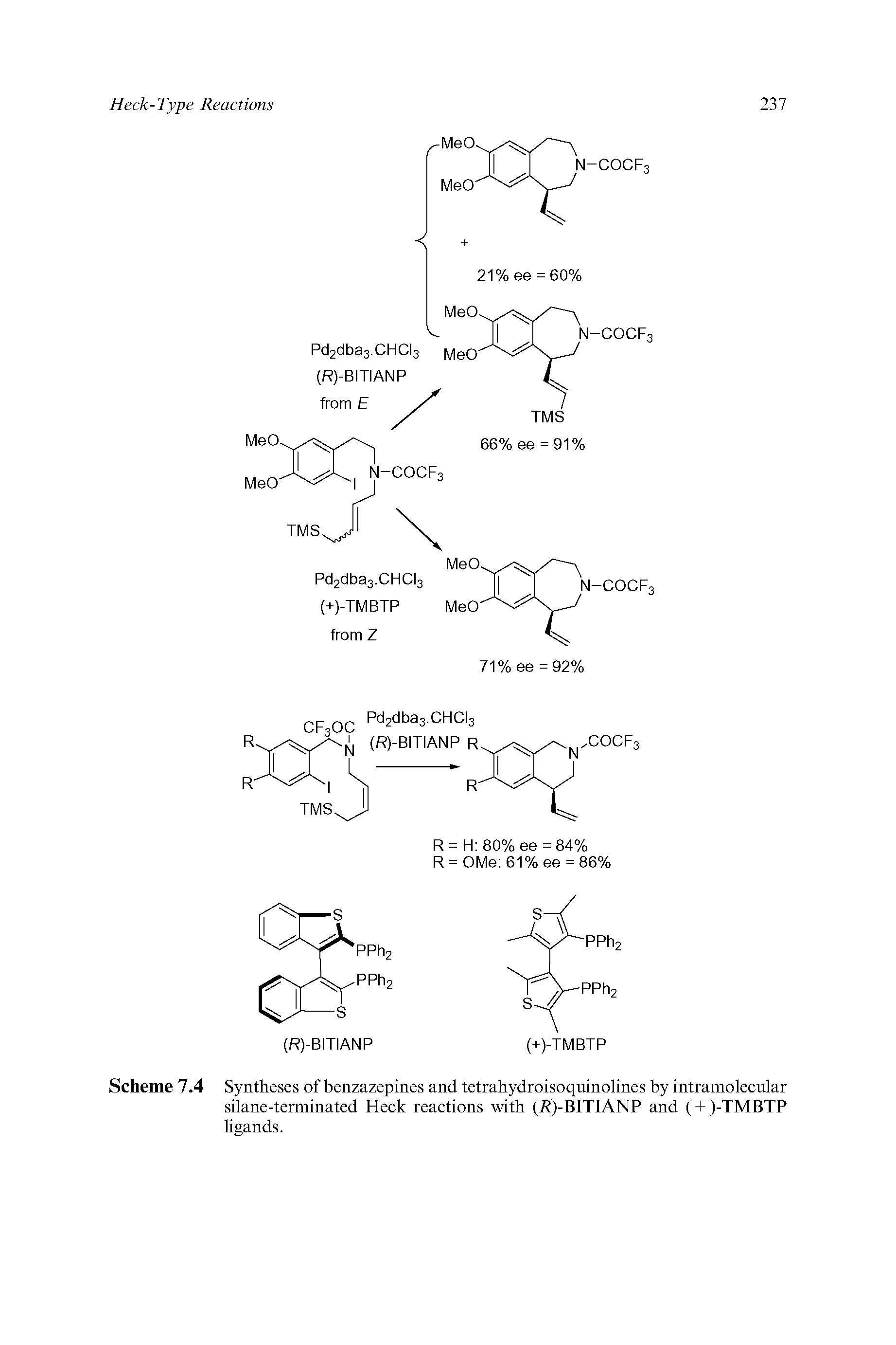 "Scheme 7.4 Syntheses of benzazepines and tetrahydroisoquinolines by <a href=""/info/heck_reaction_silane_terminated_intramolecular"">intramolecular silane-terminated Heck reactions</a> with (T )-BITIANP and ( + )-TMBTP ligands."