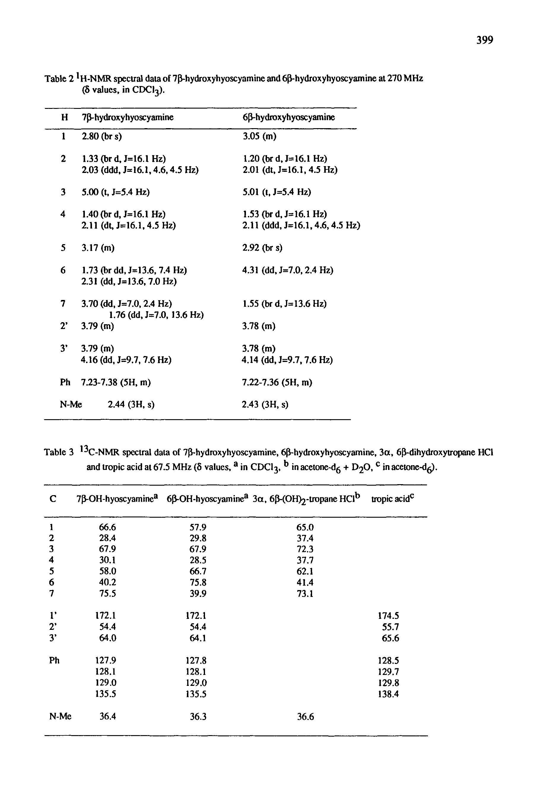 "Table 3 C-NMR spectral data of 7P-hydroxyhyoscyamine, 6p-hydroxyhyoscyamine, 3a, 6P-dihydroxytropane HCl and tropic acid at 67.5 MHz (5 values, in CDCI3, in acetone-dg + D2O, "" in acetone-dg)."