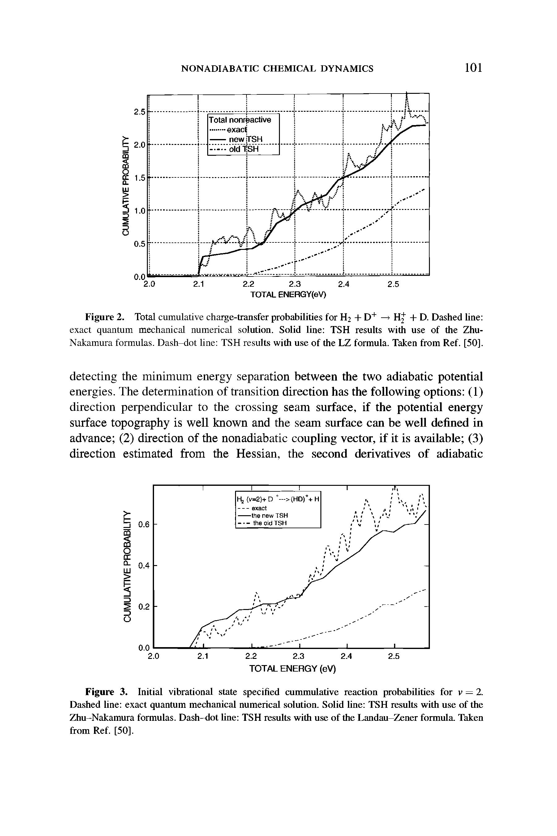 "Figure 2. Total cumulative charge-transfer probabilities for H2 + D"" "" — Hj + D. Dashed line exact quantum mechanical numerical solution. Solid line TSH results with use of the Zhu-Nakamura formulas. Dash-dot line TSH results with use of the LZ formula. Taken from Ref. [50]."