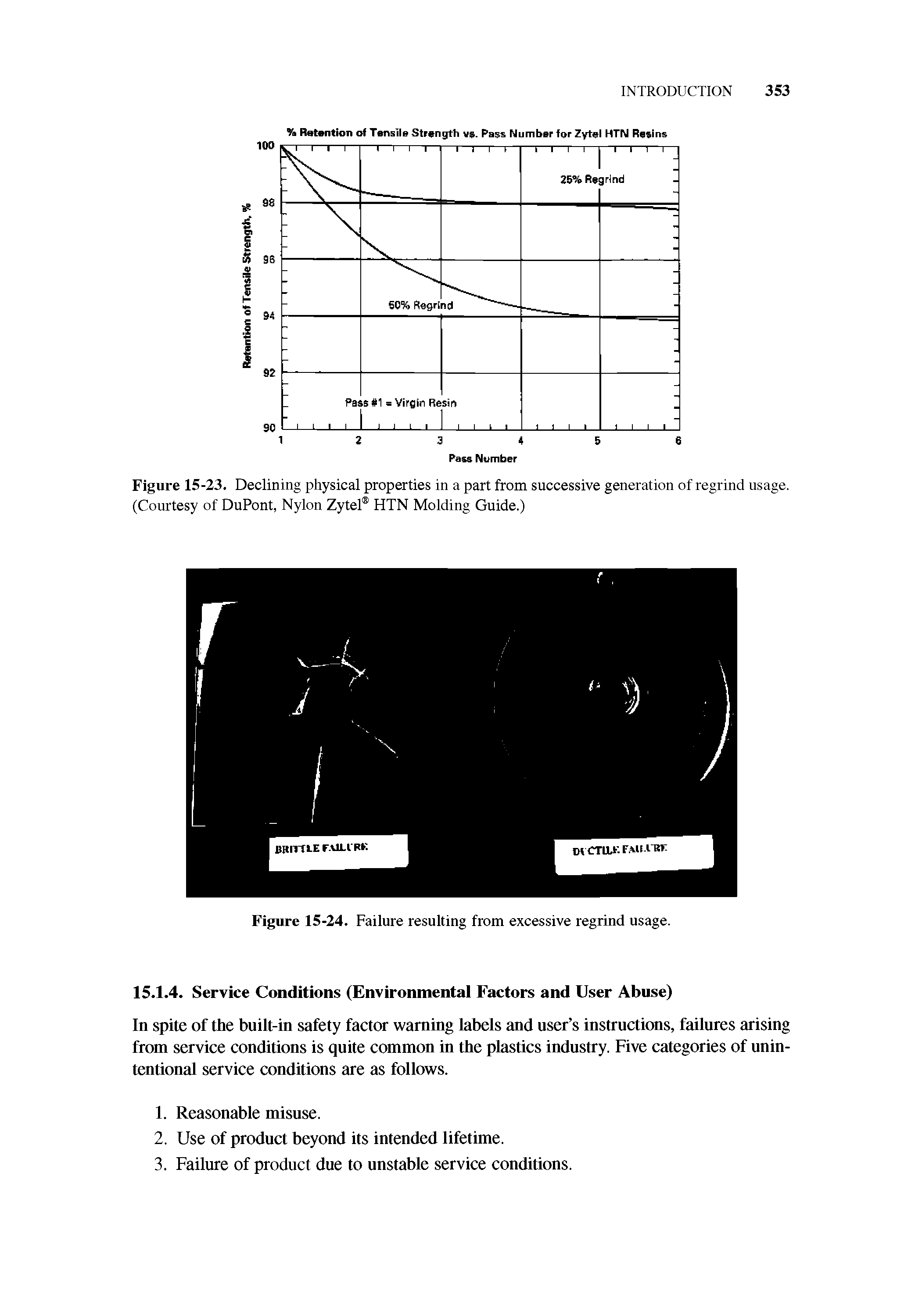 Figure 15-23. Declining physical properties in a part from successive generation of regrind usage. (Courtesy of DuPont, Nylon Zytel HTN Molding Guide.)...