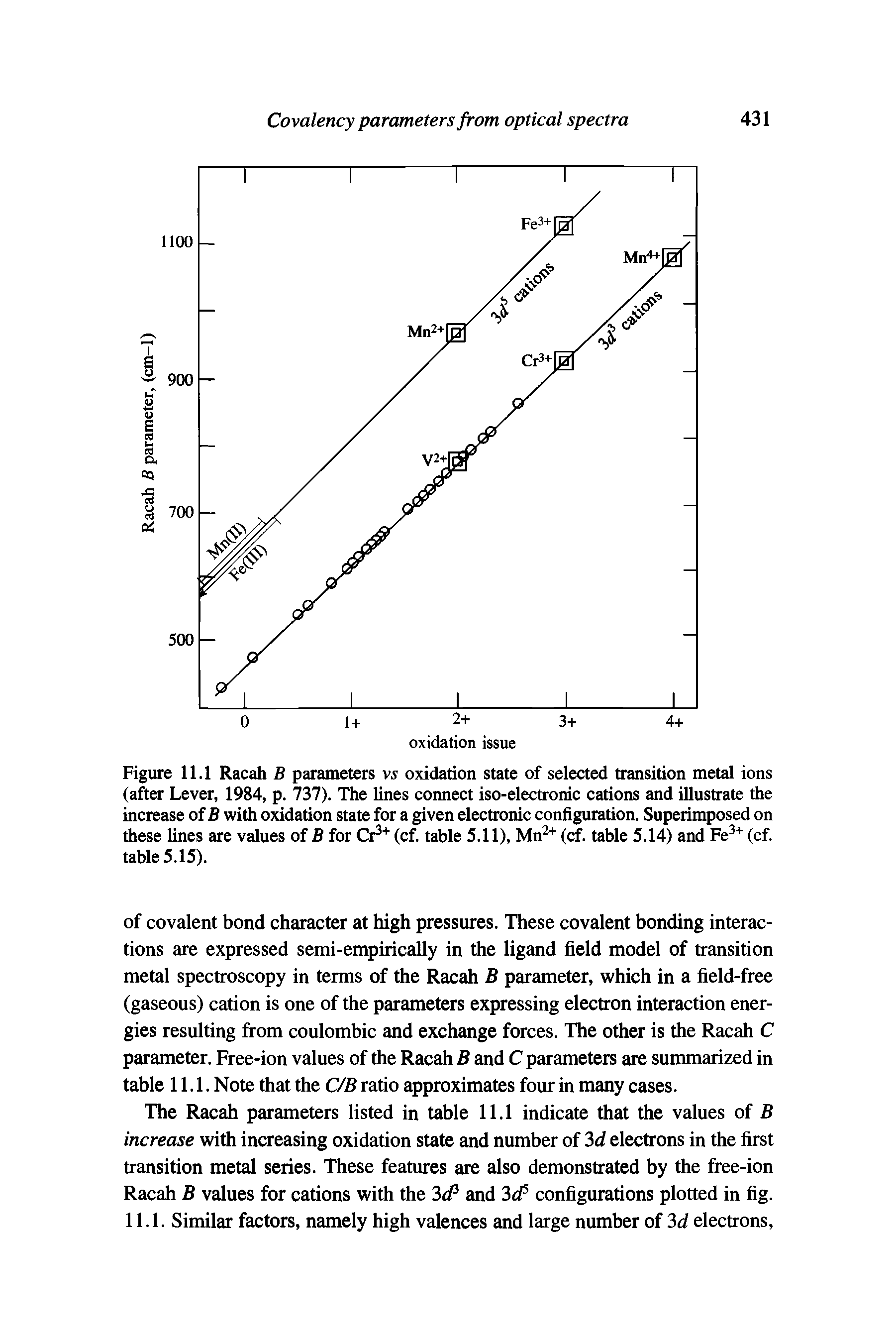 "Figure 11.1 Racah B parameters vs <a href=""/info/oxidation_state"">oxidation state</a> of selected <a href=""/info/transition_metal_ions"">transition metal ions</a> (after Lever, 1984, p. 737). The <a href=""/info/line_connections"">lines connect</a> iso-<a href=""/info/electrons_cations_and"">electronic cations</a> and illustrate the increase of B <a href=""/info/fe_mn_al_oxide_with"">with oxidation</a> state for a given <a href=""/info/electronic_configurations"">electronic configuration</a>. Superimposed on these lines are values of B for Cr3+ (cf. table 5.11), Mn2+ (cf. table 5.14) and Fe3+ (cf. table 5.15)."