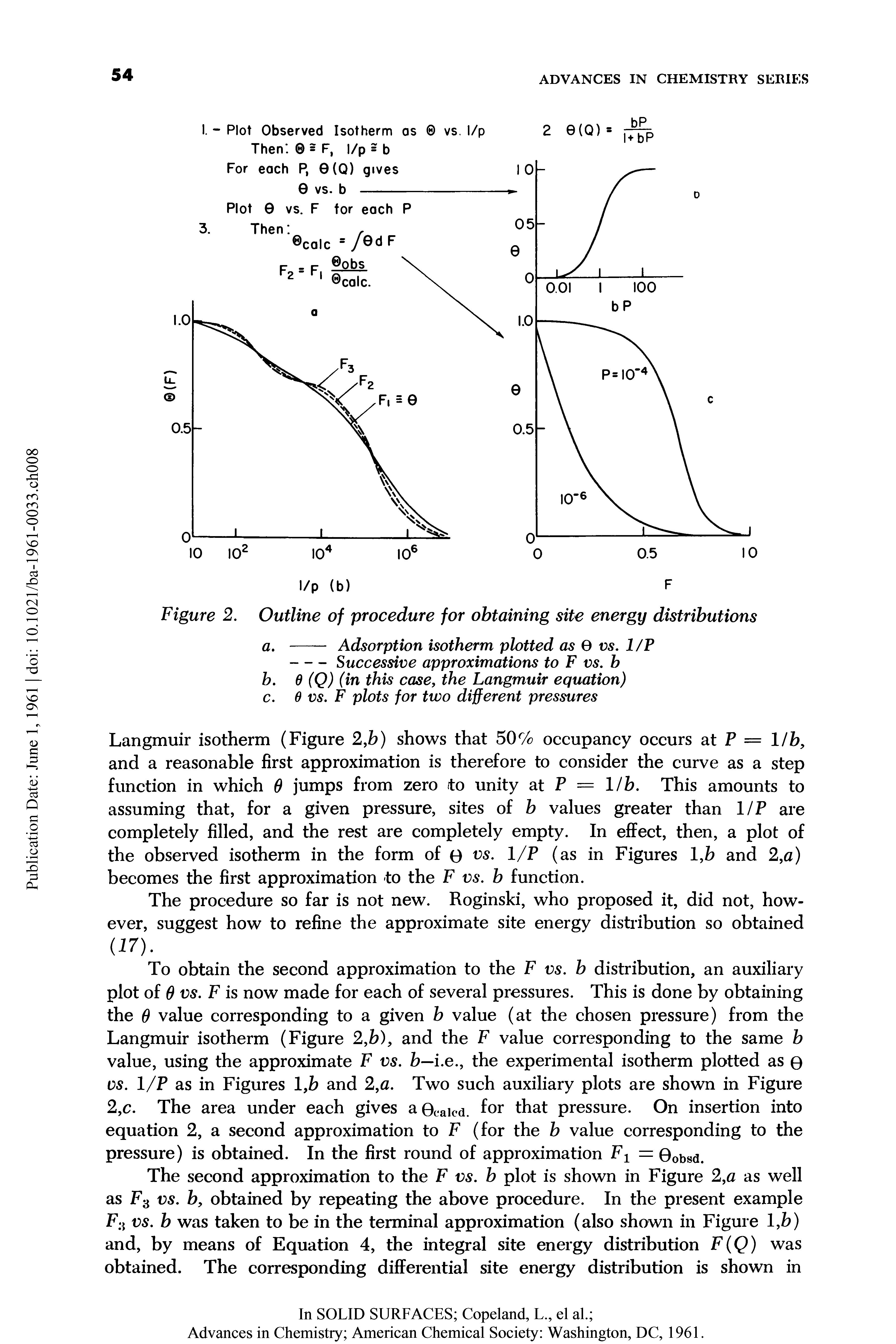 "Figure 2. Outline of procedure for obtaining <a href=""/info/site_energy"">site energy</a> distributions"