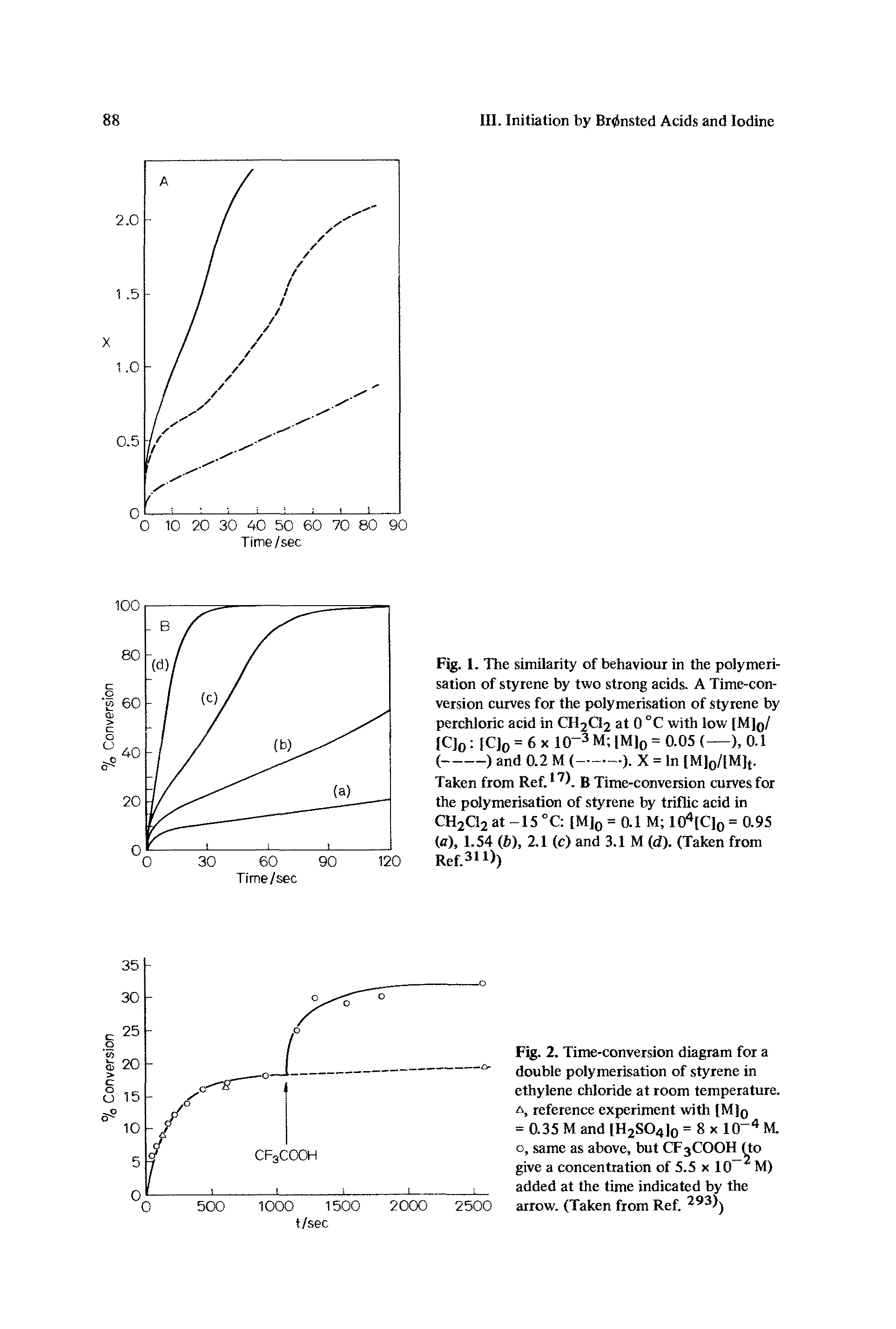 "Fig. 1. The similarity of behaviour in the polymerisation of styrene by two <a href=""/info/acids_strong"">strong acids</a>. A Time-conversion curves for the polymerisation of styrene by <a href=""/info/perchloric_acid"">perchloric acid</a> in CH2Q2 at 0 °C with low [M]q/"