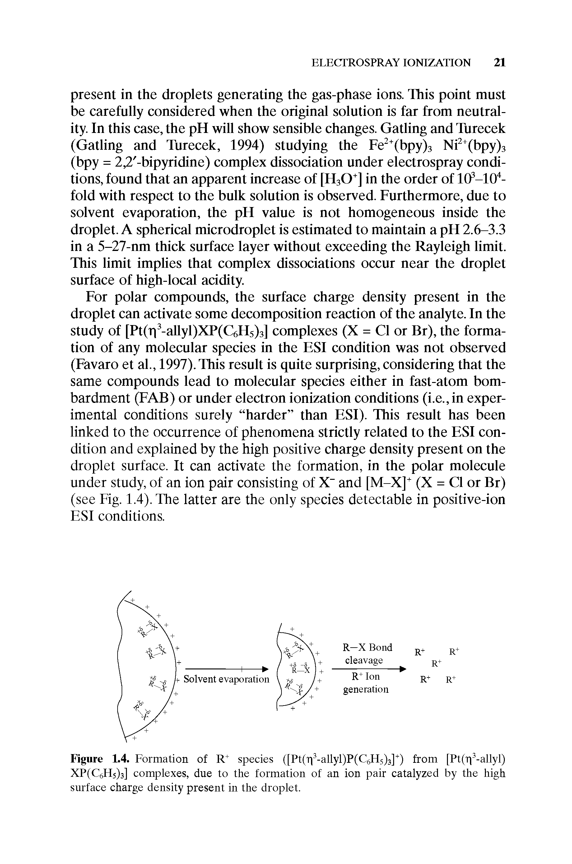 Figure 1.4. Formation of R+ species ([Pt(T 3-allyl)P(C6H5)3]+) from [Pt(r 3-allyl) XP(C6Hs)3] complexes, due to the formation of an ion pair catalyzed by the high surface charge density present in the droplet.