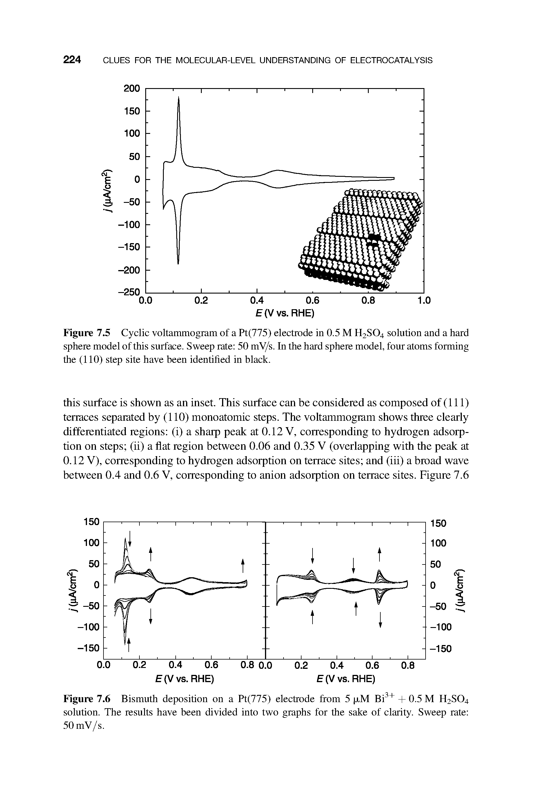 "Figure 7.5 <a href=""/info/cyclic_voltammogram"">Cyclic voltammogram</a> of a Pt(775) electrode in 0.5 M H2SO4 solution and a hard sphere model of this surface. <a href=""/info/sweep_rate"">Sweep rate</a> 50 mV/s. In the hard sphere model, <a href=""/info/four_atoms"">four atoms</a> forming the (110) <a href=""/info/step_sites"">step site</a> have been identified in black."