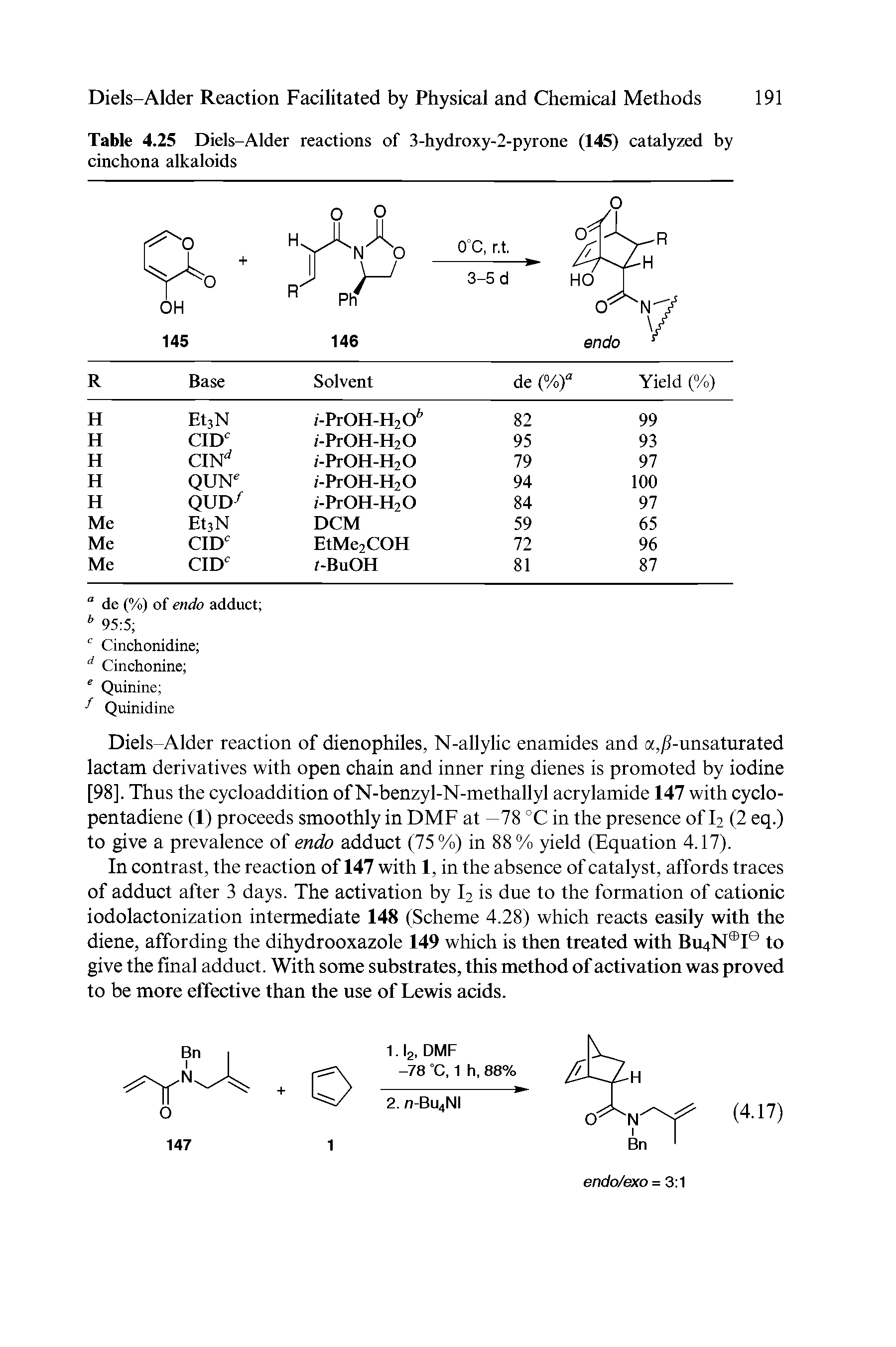 "Table 4.25 <a href=""/info/diels_alder_reaction"">Diels-Alder reactions</a> of 3-hydroxy-2-pyrone (145) catalyzed by cinchona alkaloids"