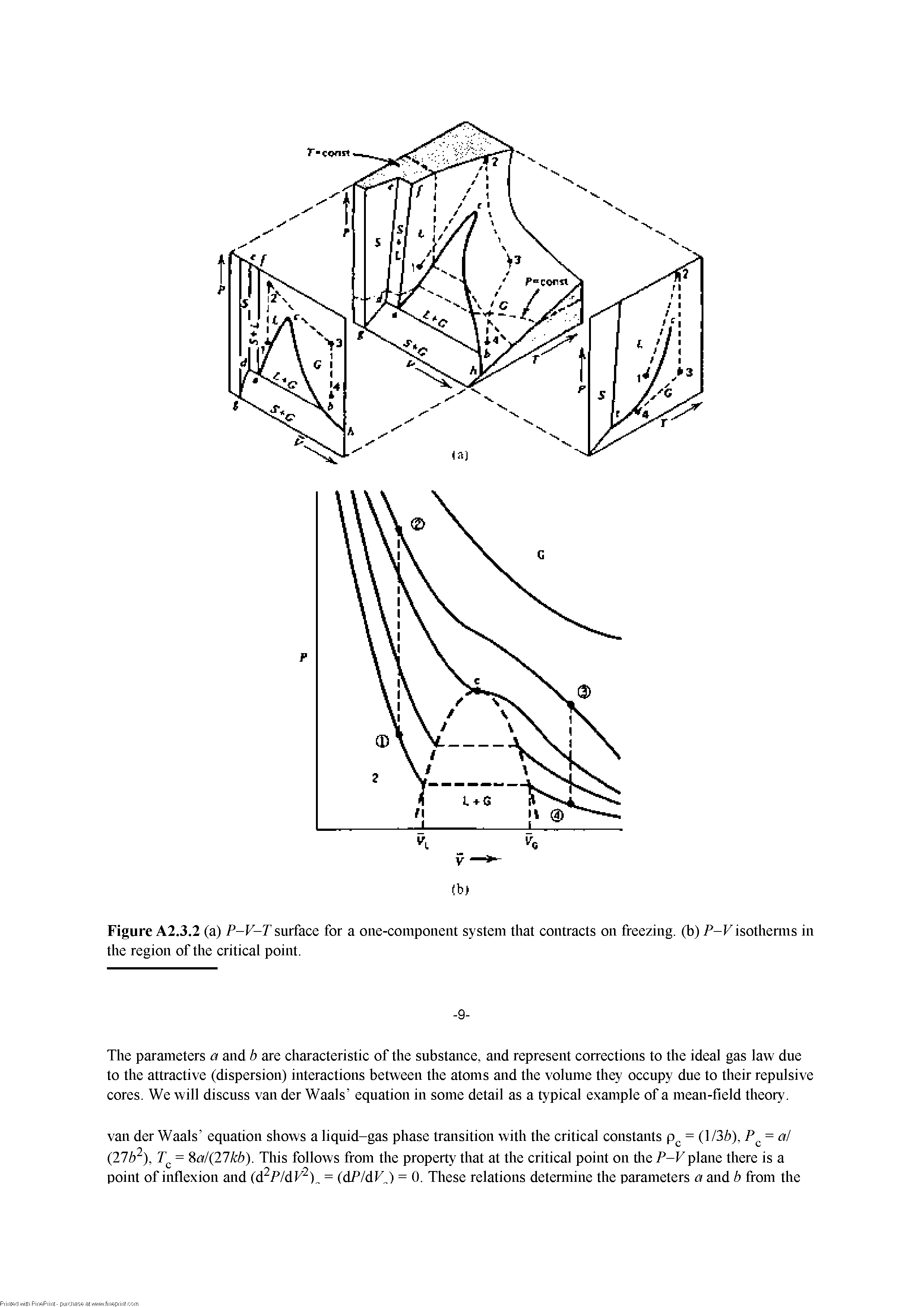 "Figure A2.3.2 (a) P-V-T surface for a one-<a href=""/info/system_one_component"">component system</a> that contracts on freezing, (b) P-Visothenns in the region of the critical point."